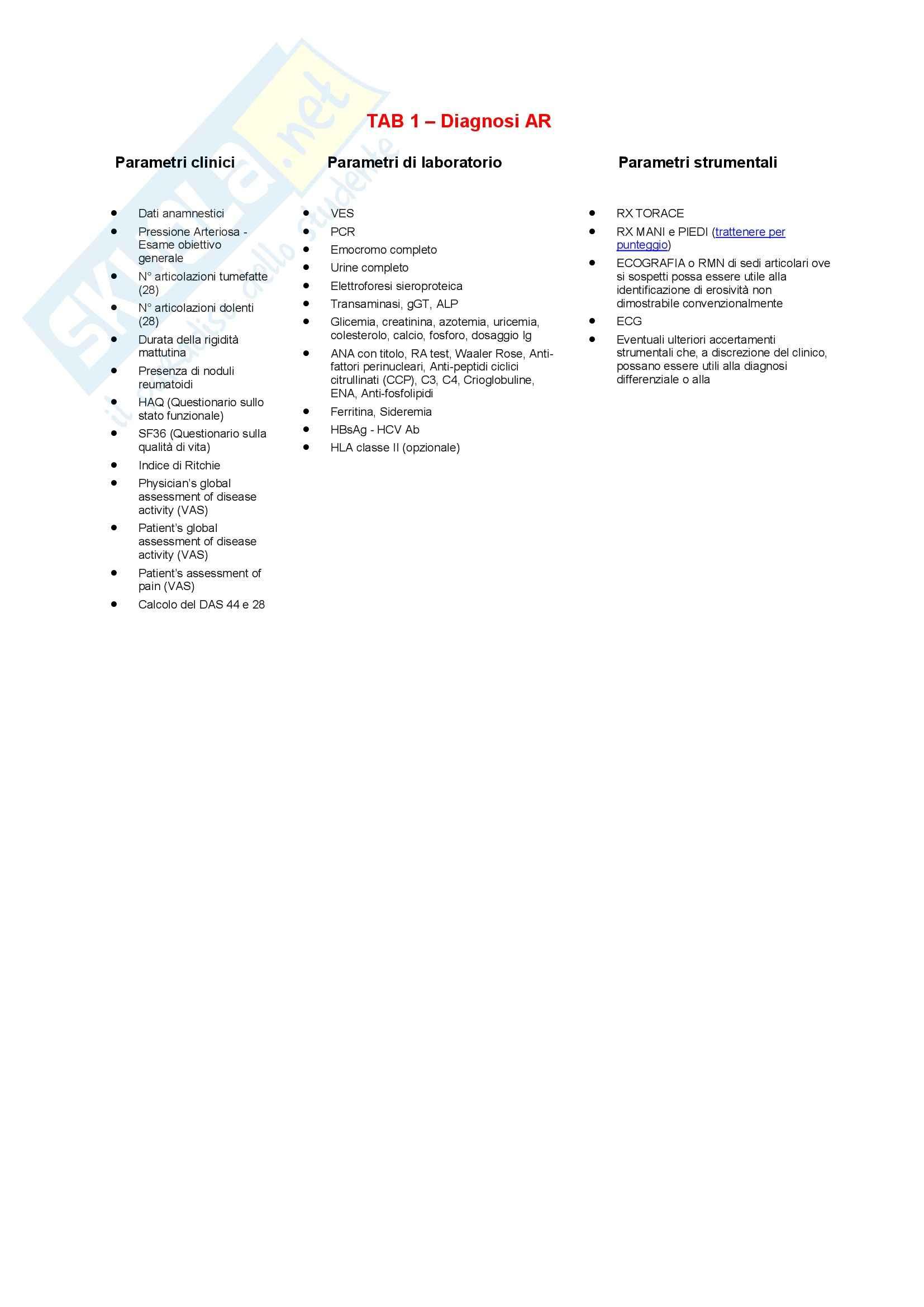 appunto P. Cantatore Malattie del Sistema Immunitario e Reumatologia
