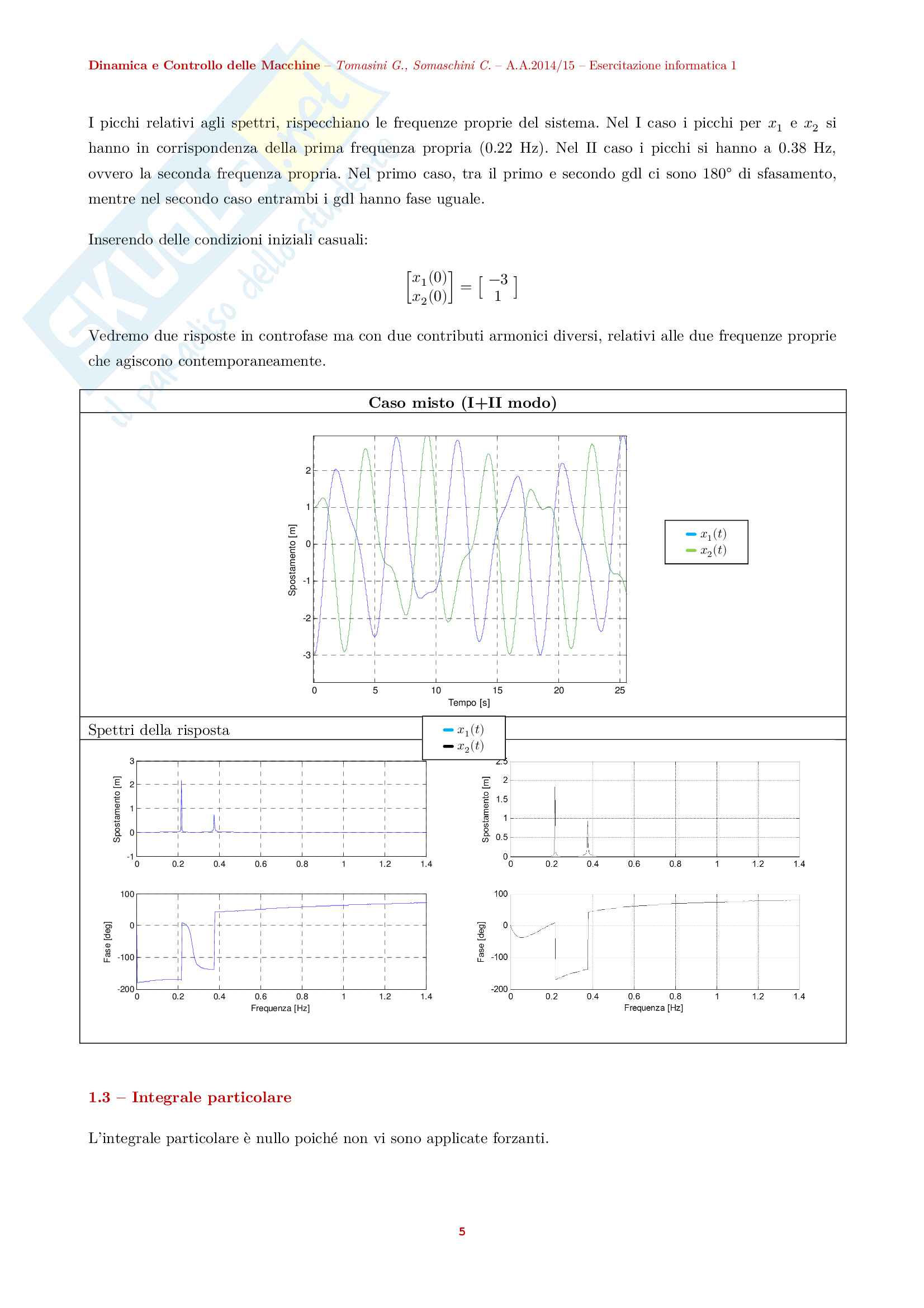 Studio di un sistema vibrante a 2 GdL Pag. 6