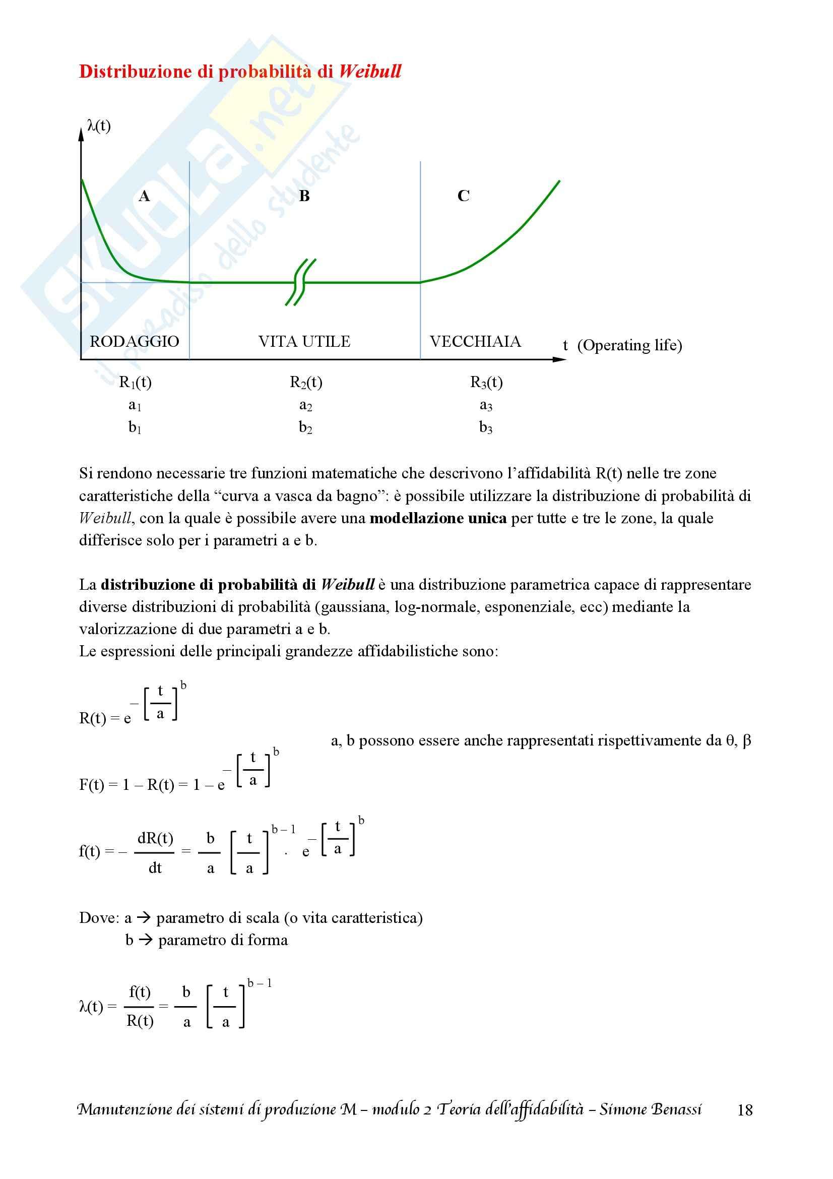 Lezioni, Manutenzione dei sistemi di produzione M Pag. 21