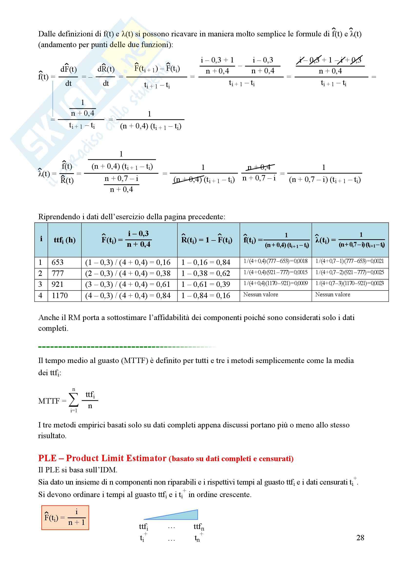 Lezioni, Manutenzione dei sistemi di produzione M Pag. 31