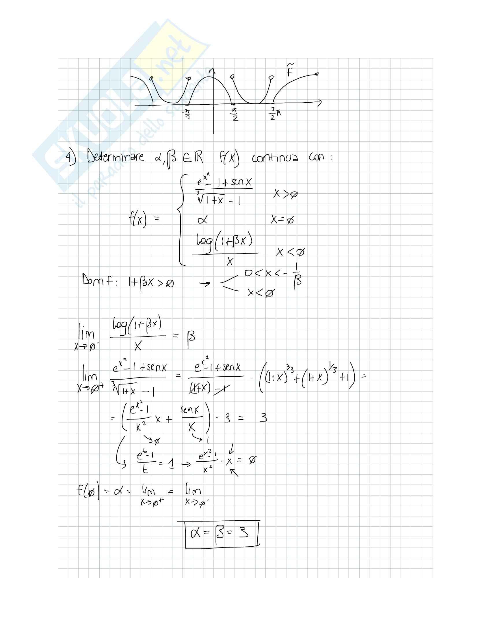 Analisi matematica I - esercizi descritti Pag. 36