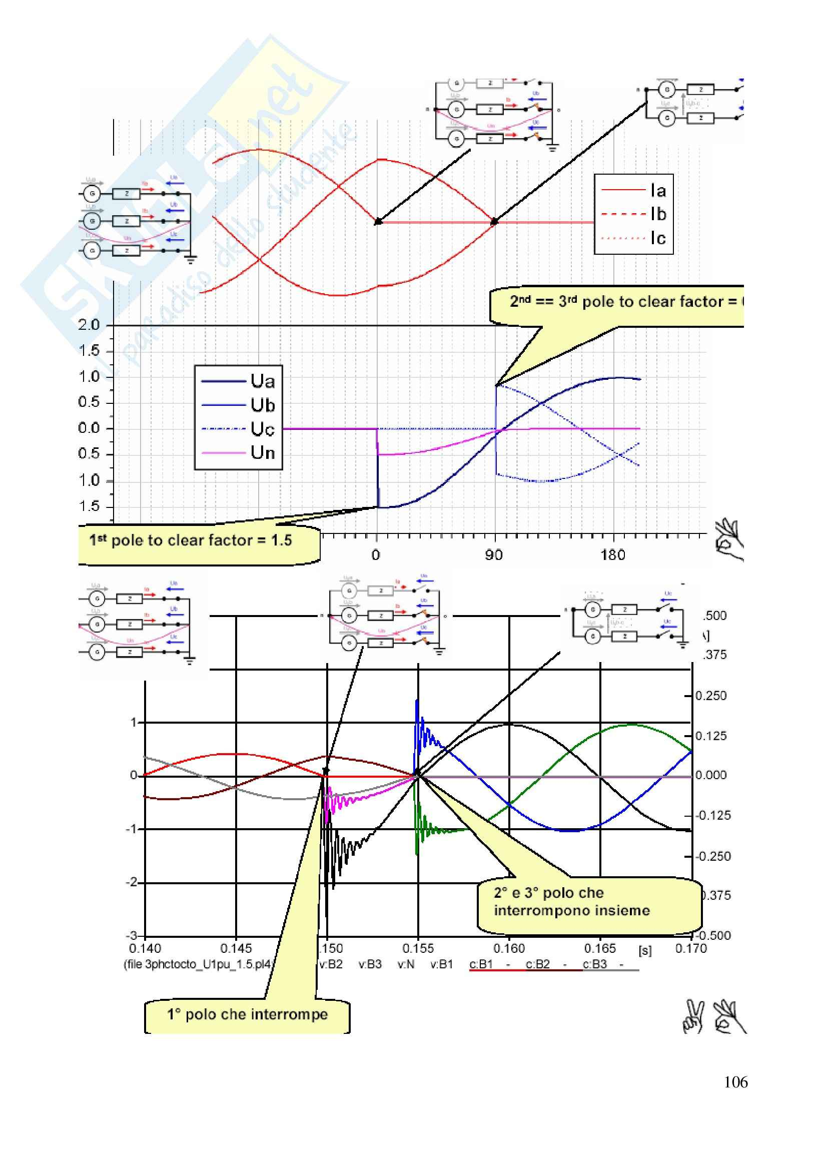 Energia elettrica, seconda parte Pag. 106