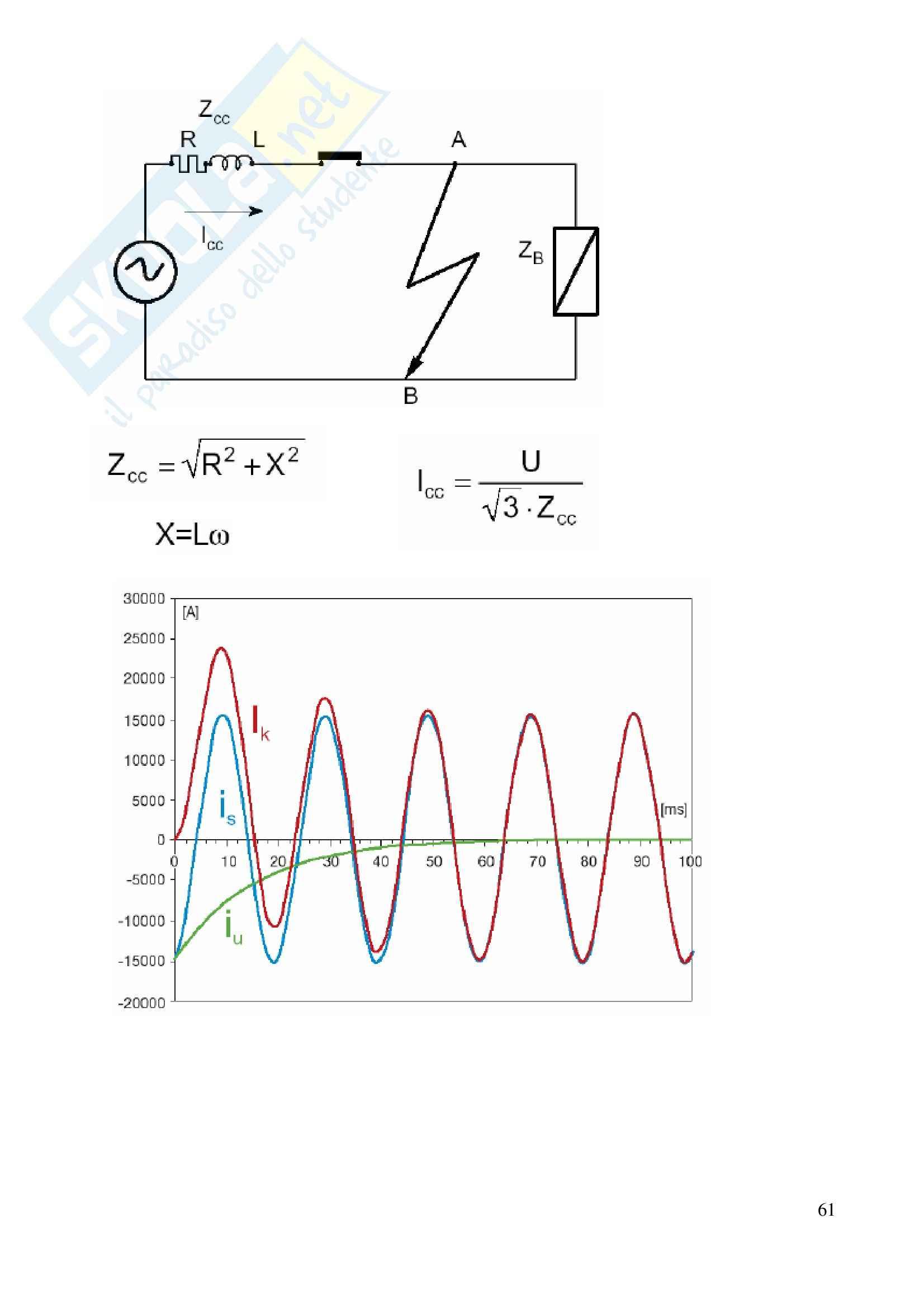 Energia elettrica, seconda parte Pag. 61