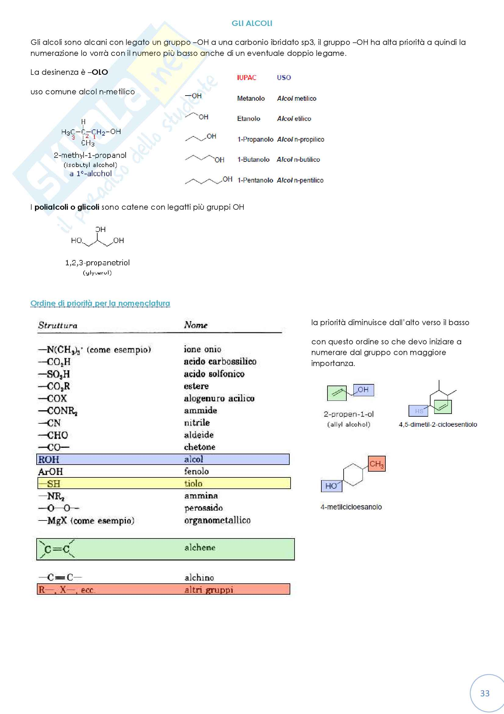 Schema chimica organica parte 2