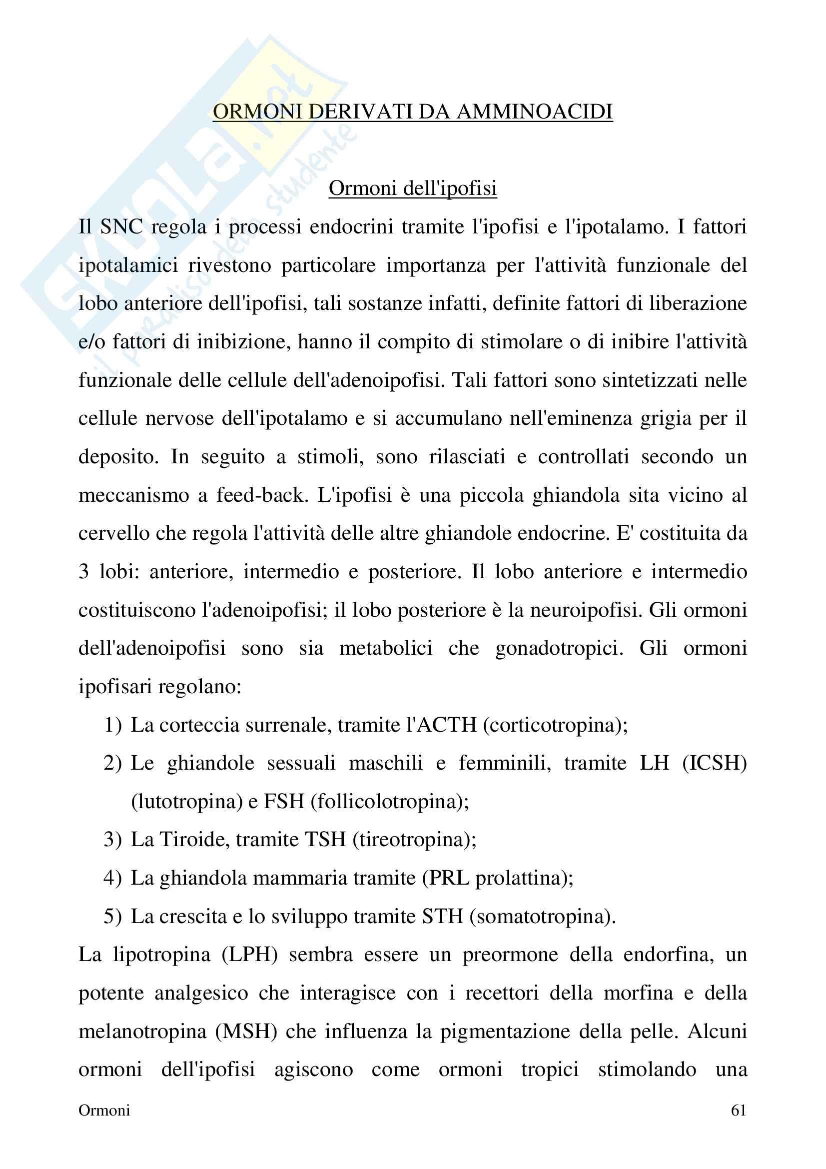 Chimica farmaceutica - ormoni Pag. 61