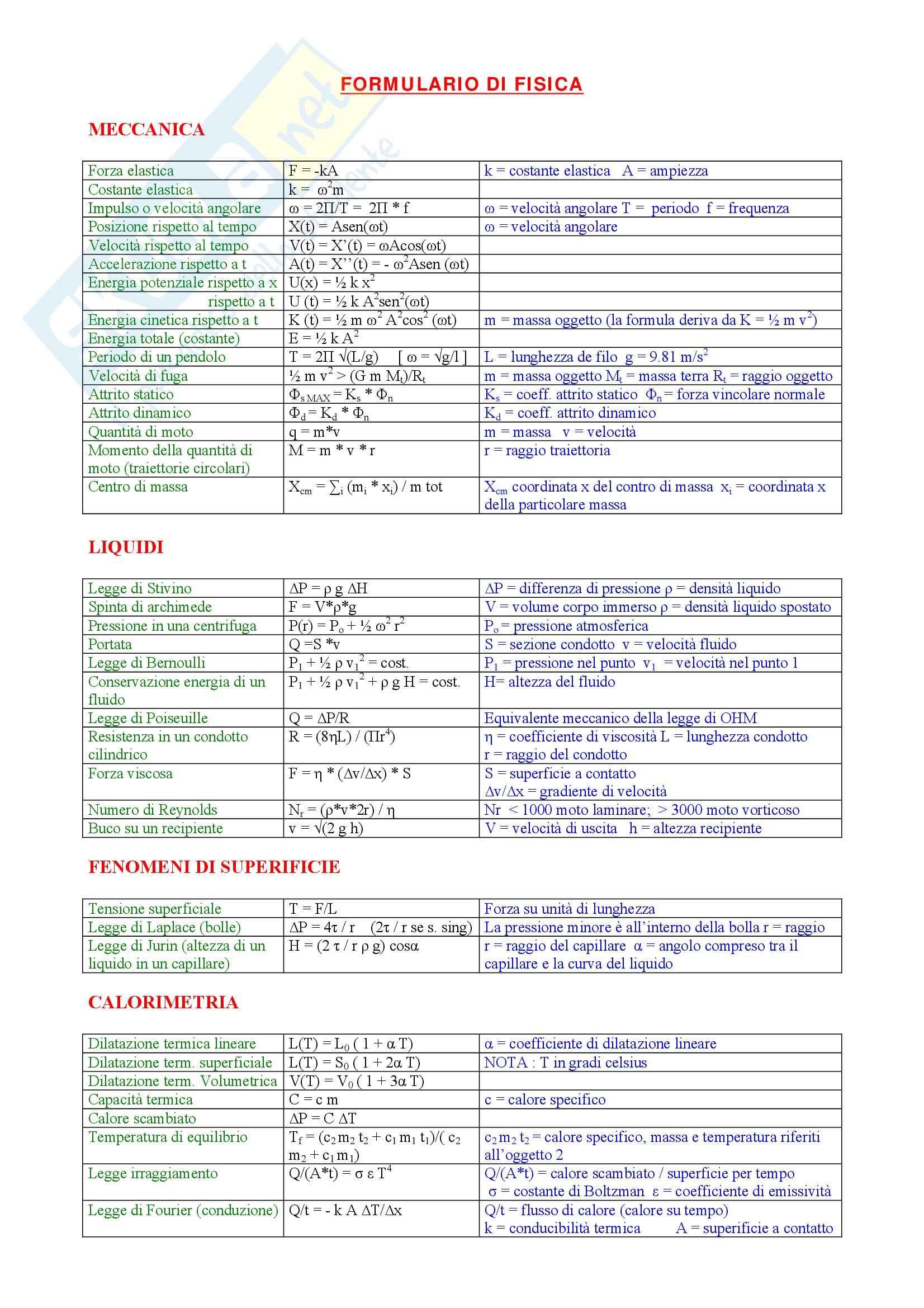Formulario di Fisica Generale