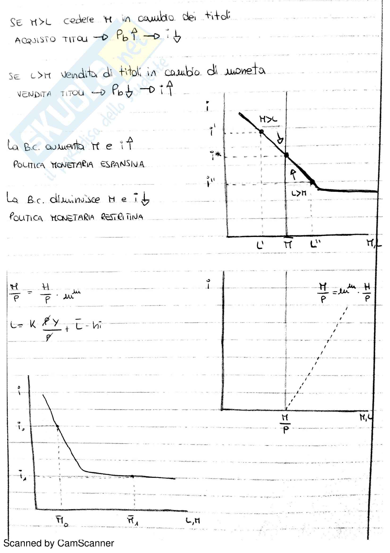 Lezioni, Macroeconomia Pag. 41