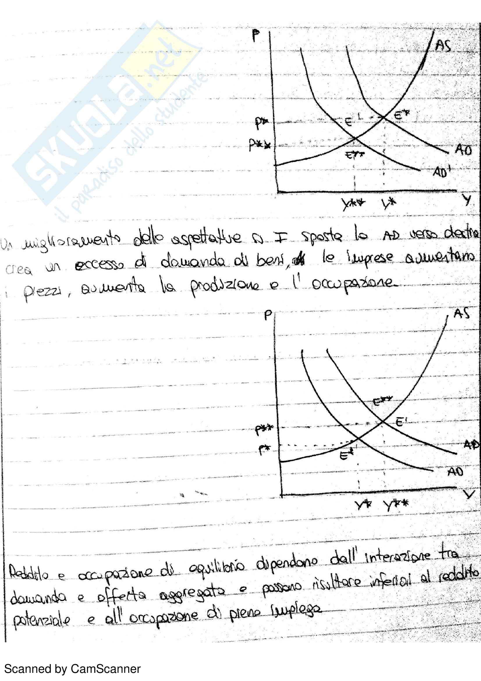 Lezioni, Macroeconomia Pag. 61