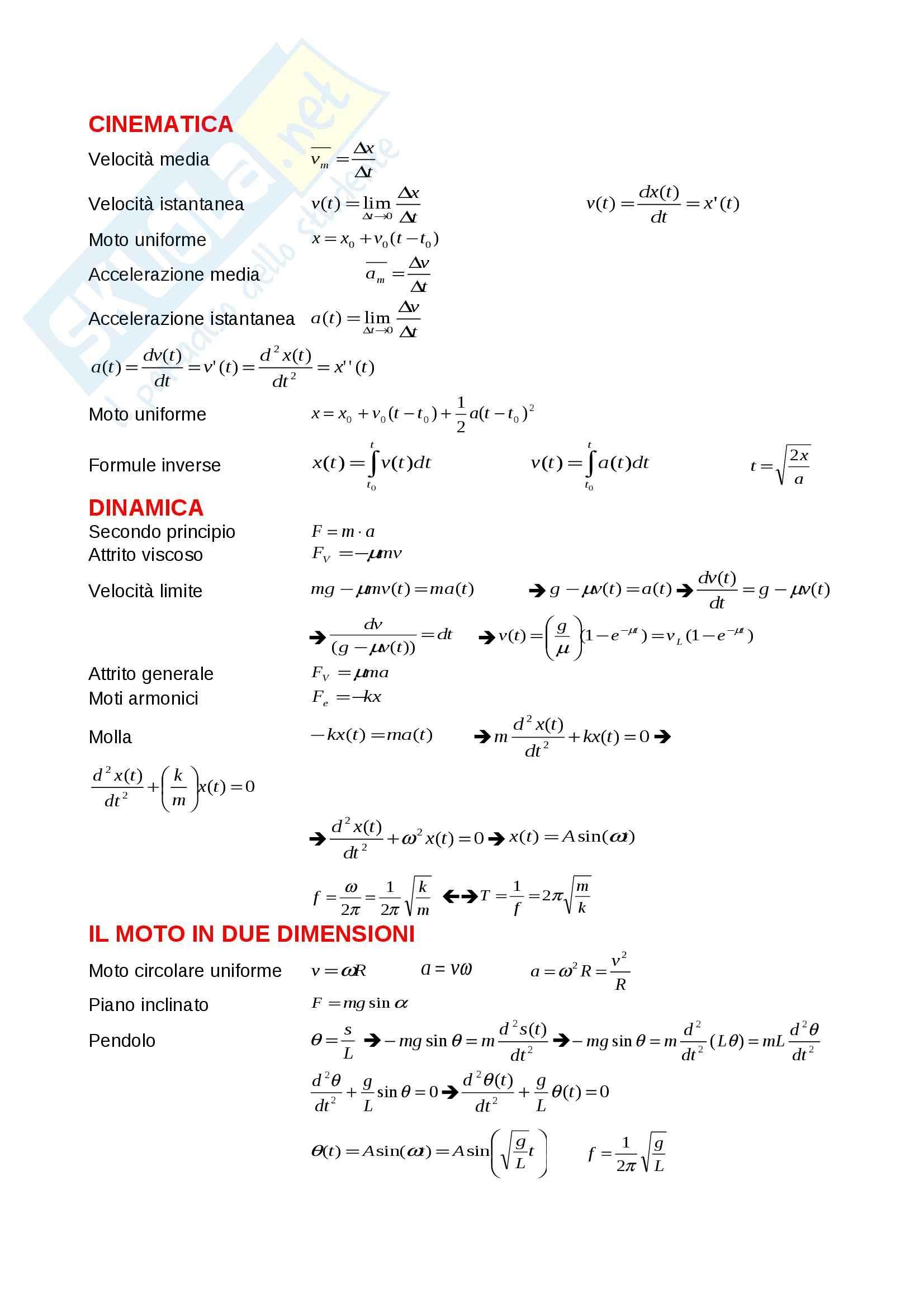 Formule: Appunti di Fisica sperimentale