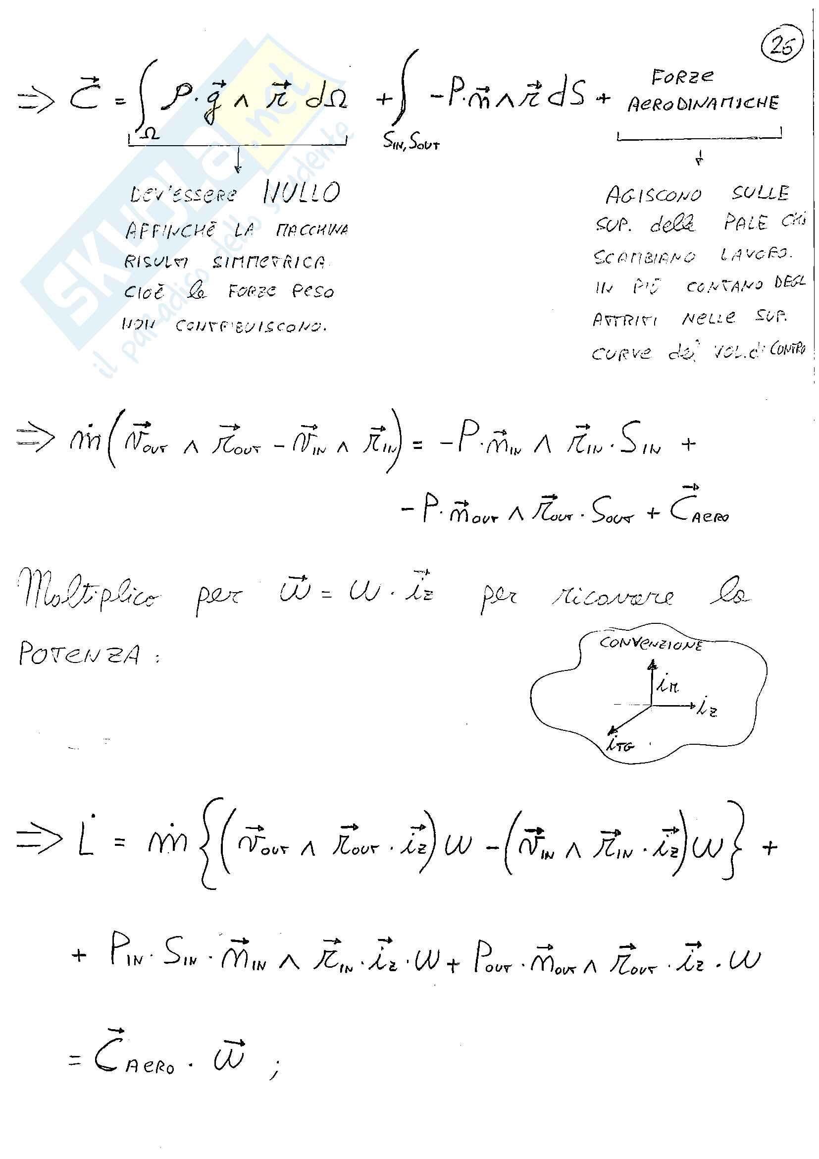 Appunti di Macchine e Sistemi Energetici Pag. 26