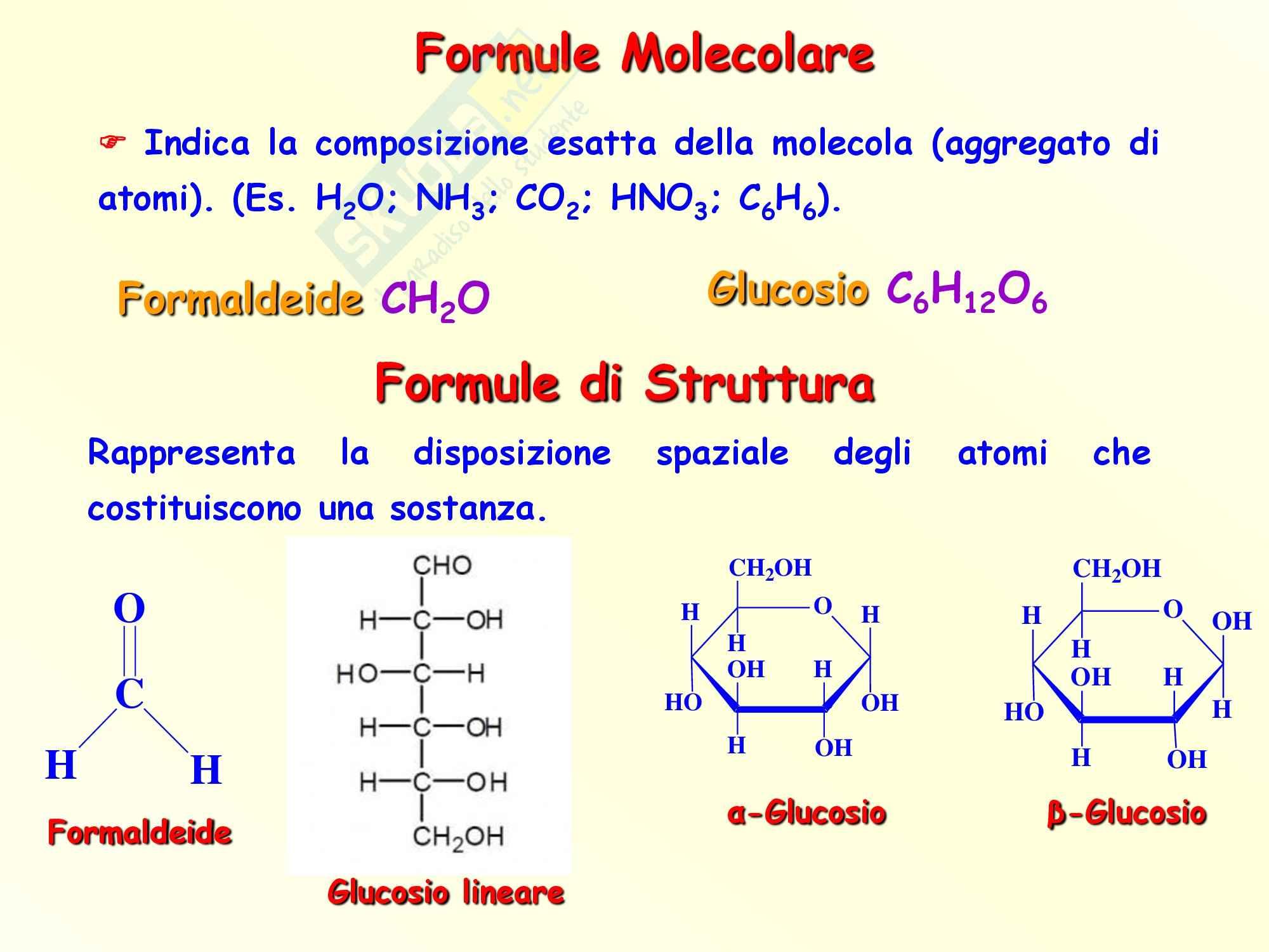 Chimica inorganica - formule di struttura