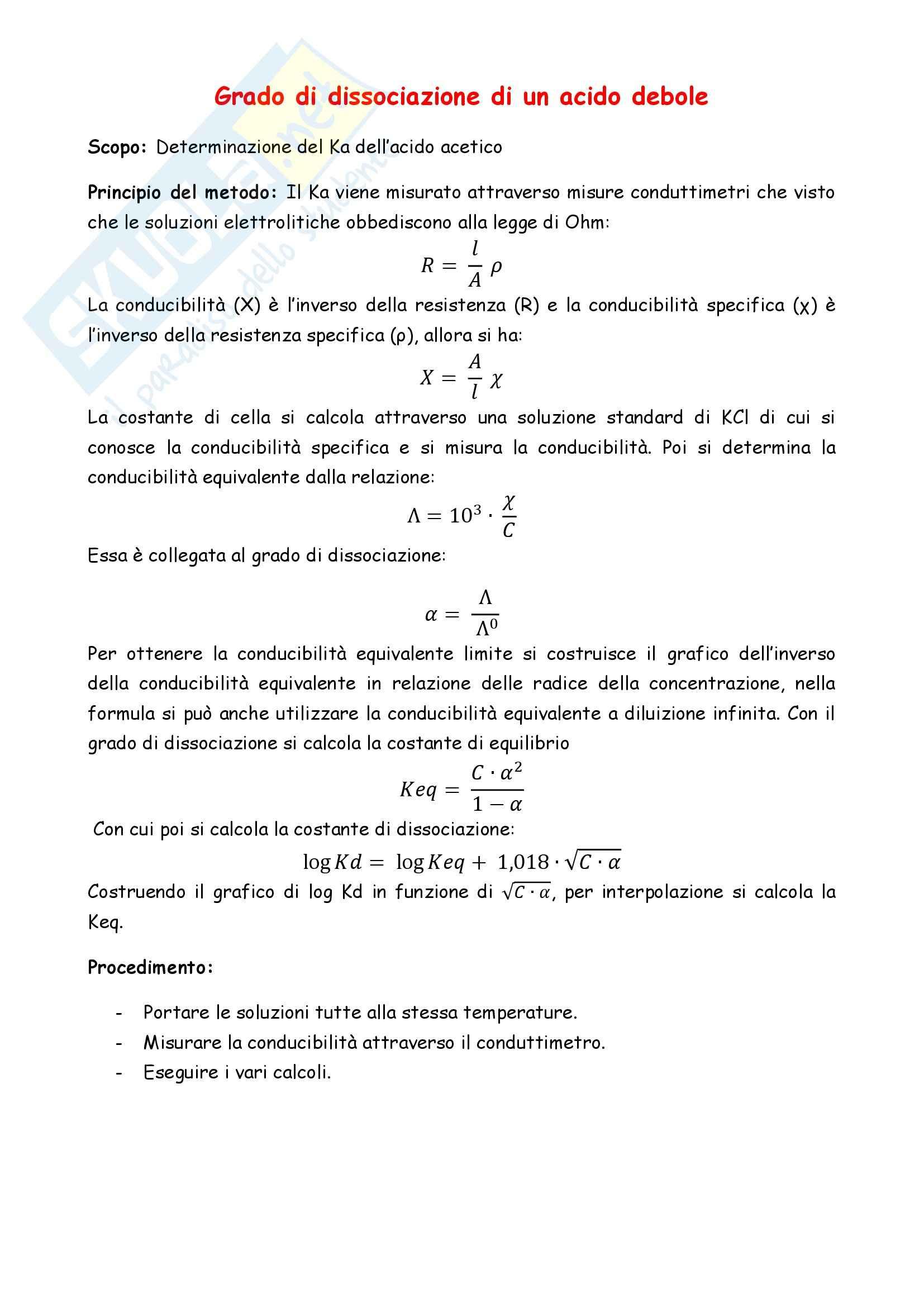 Relazioni: Esercitazioni di Chimica Fisica