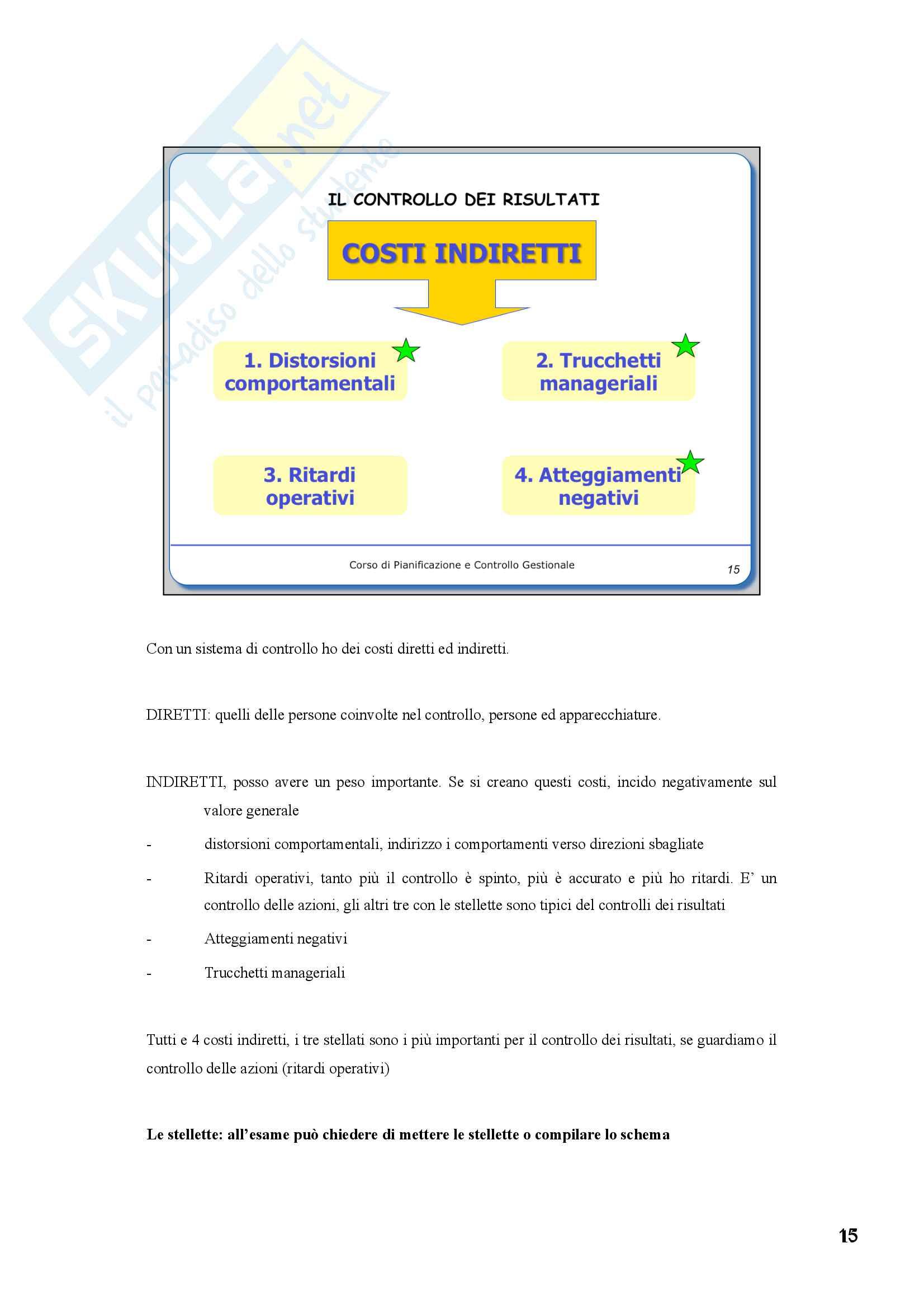 Pianificazione e controllo gestionale, I modulo Pag. 21