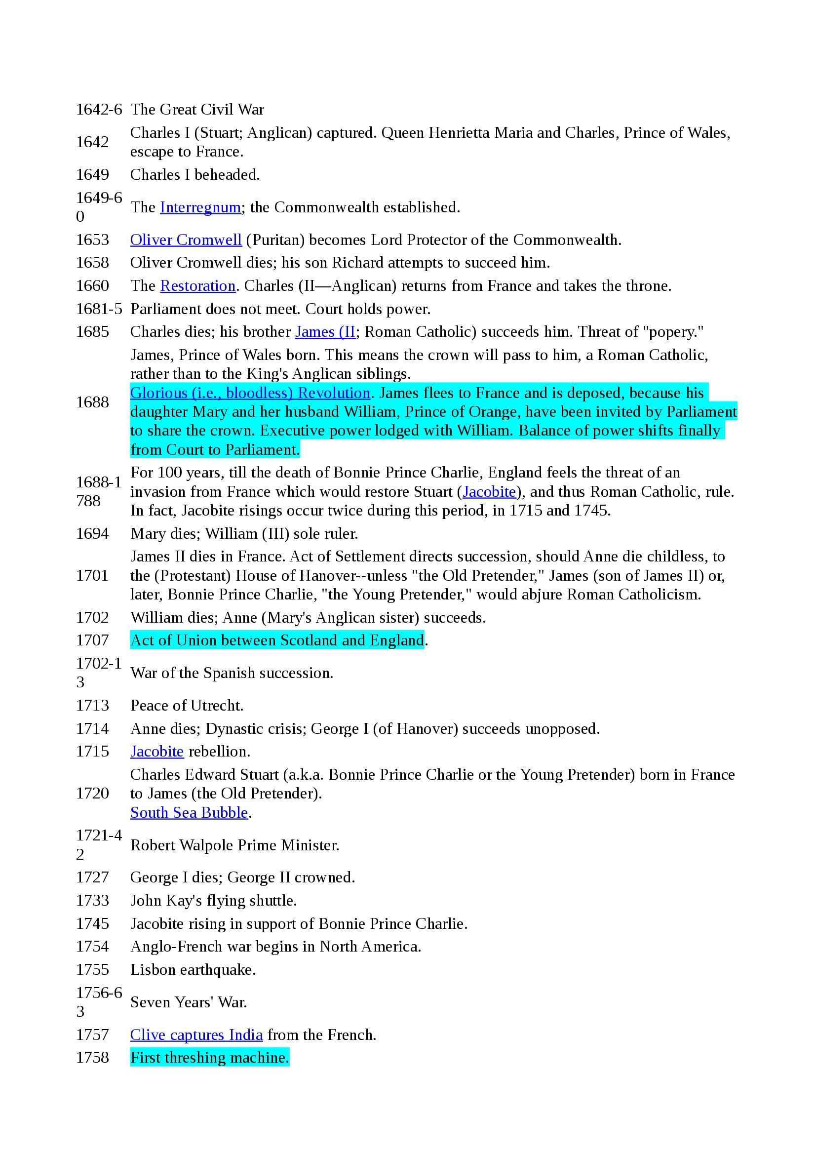 Letteratura inglese II - Timeline English History