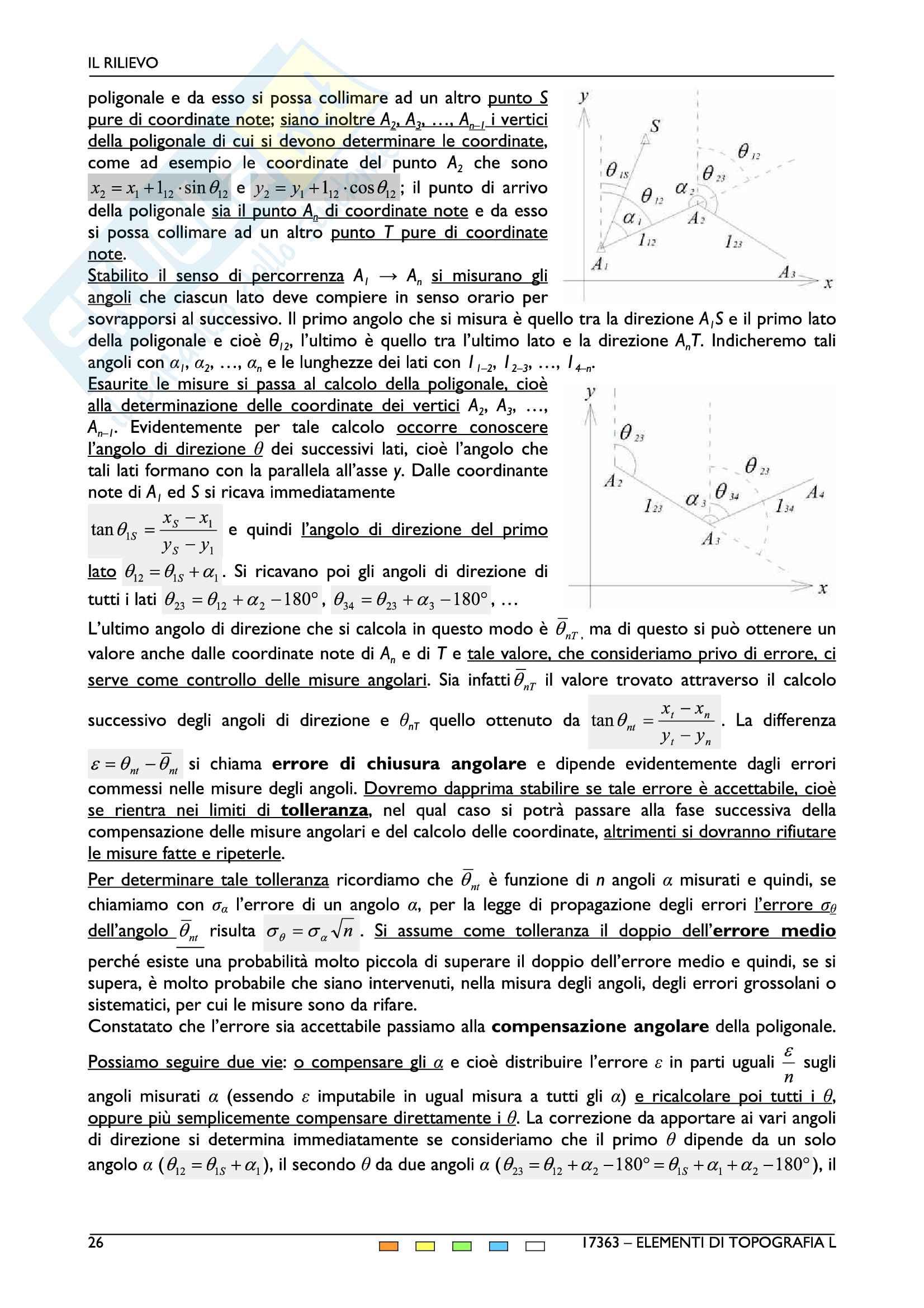 Elementi di topografia e cartografia Pag. 26