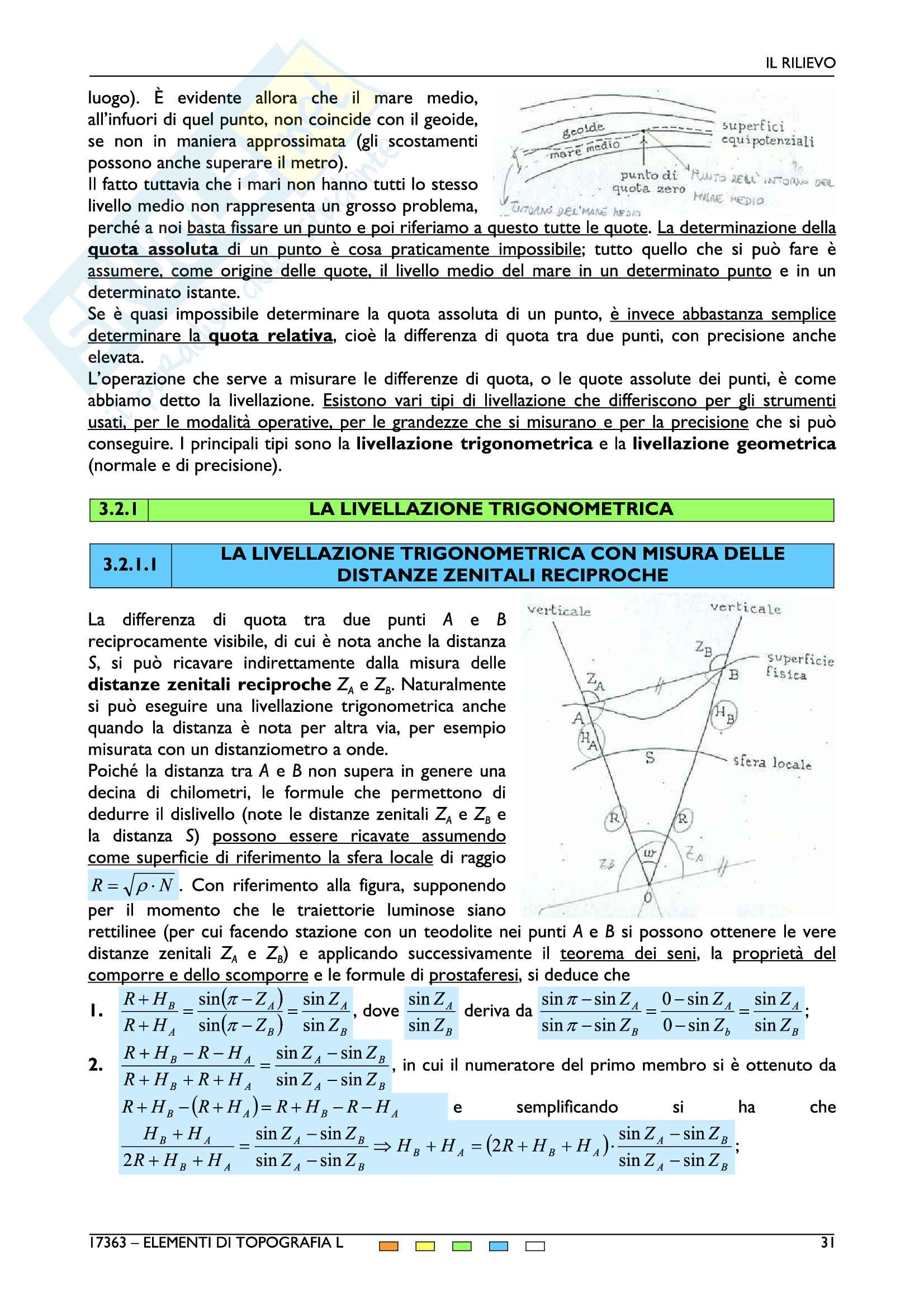 Elementi di topografia e cartografia Pag. 31