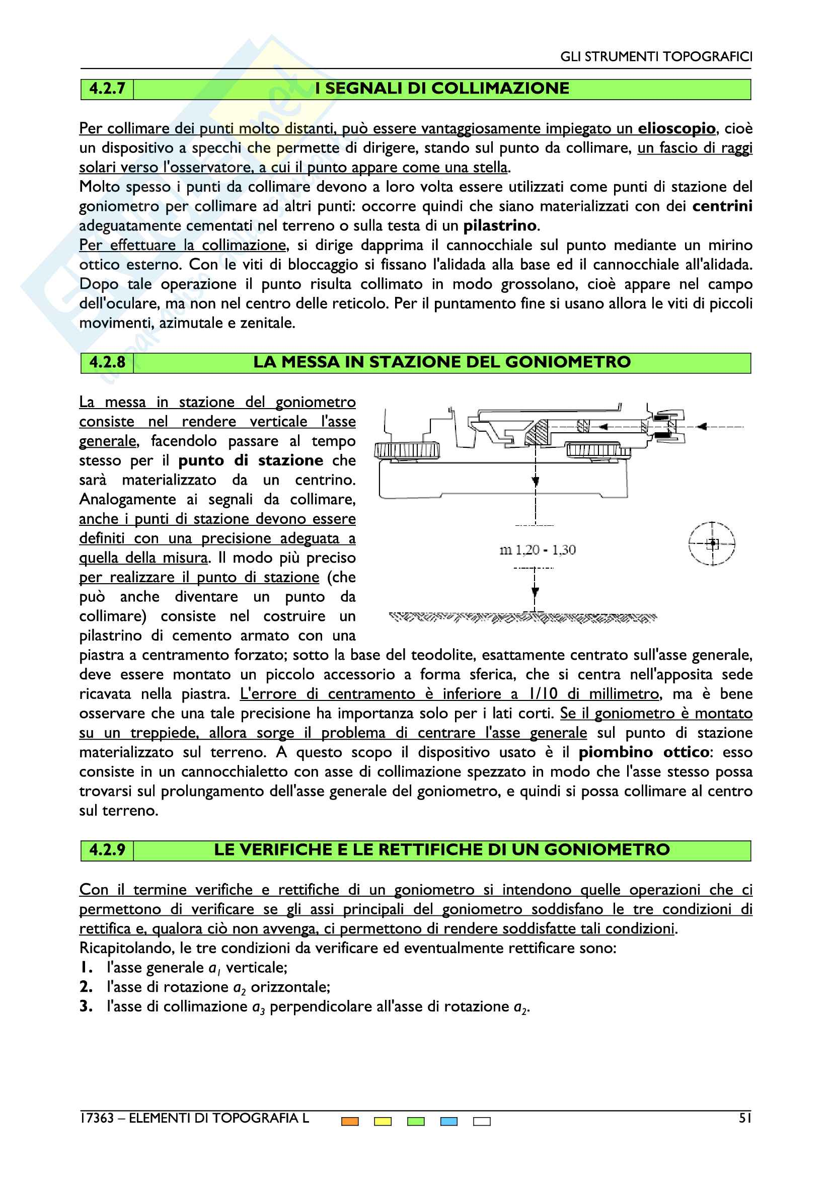 Elementi di topografia e cartografia Pag. 51