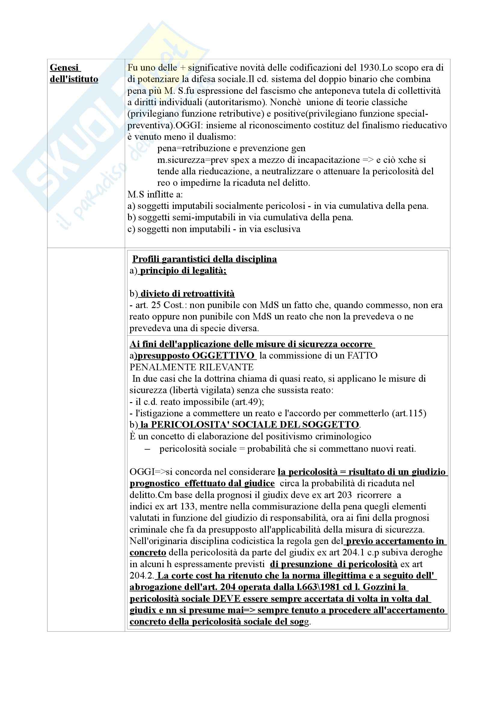 Diritto penale - vicende della punibilità Pag. 6