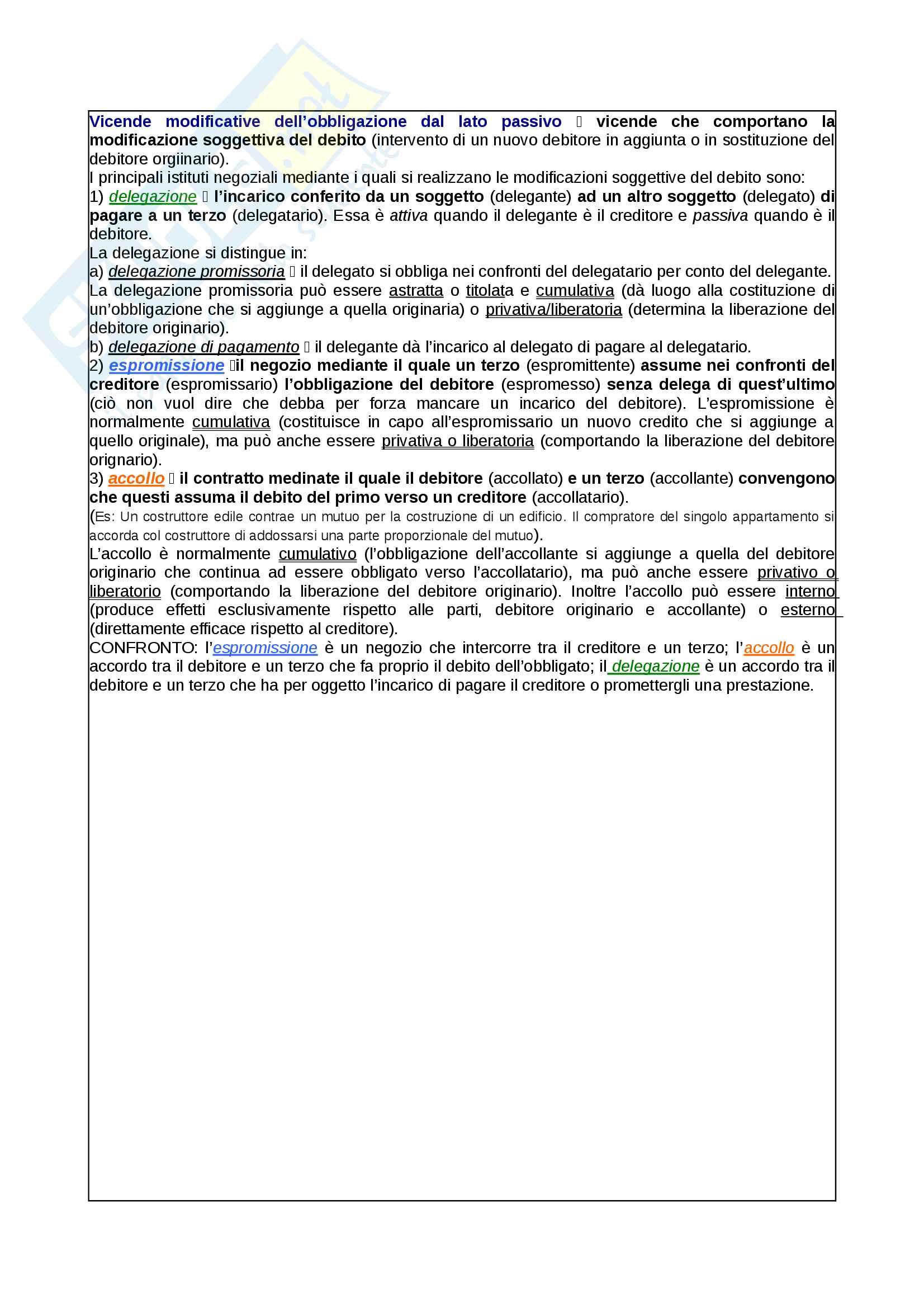 Appunti Diritto Privato Pag. 31