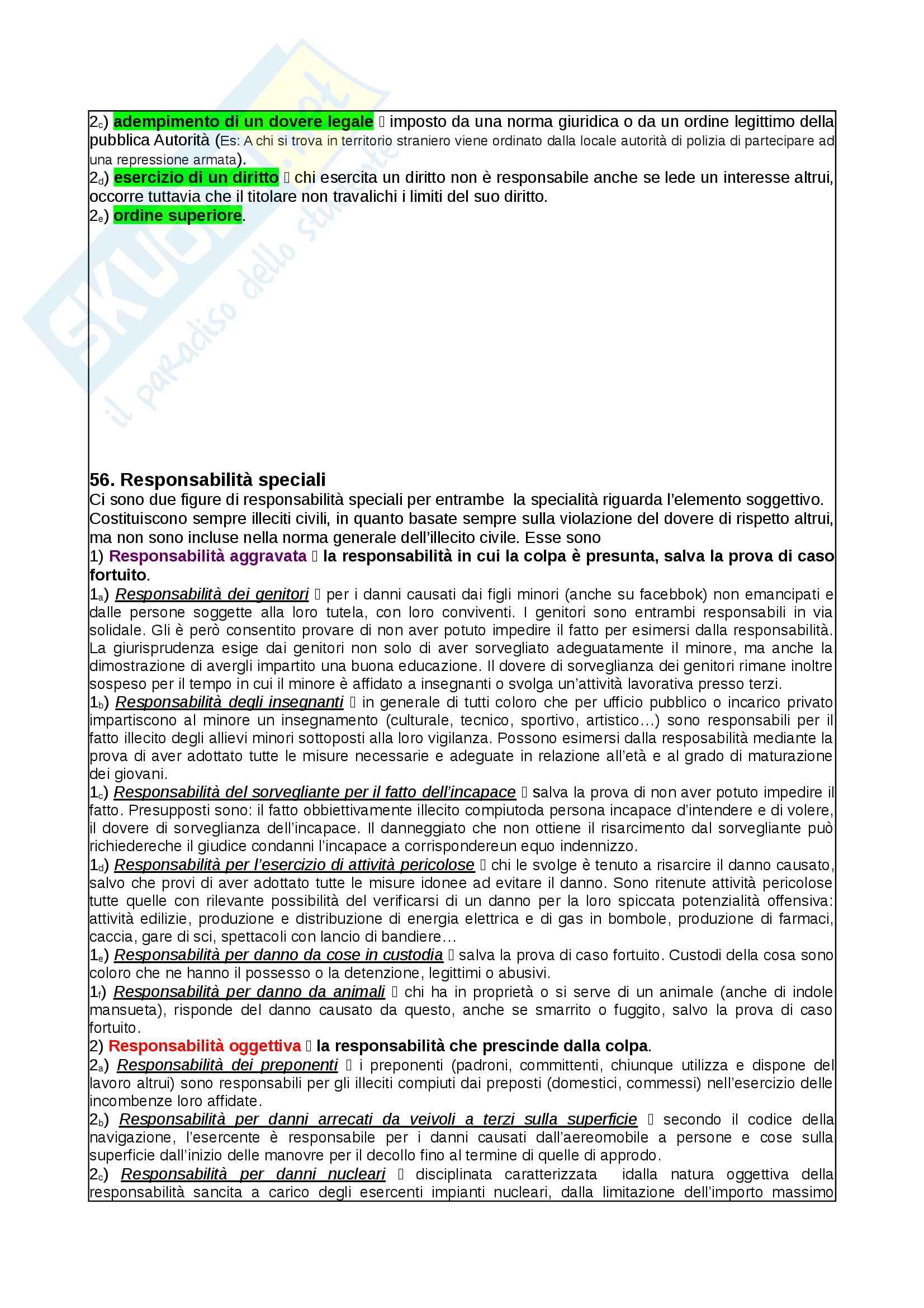 Appunti Diritto Privato Pag. 56