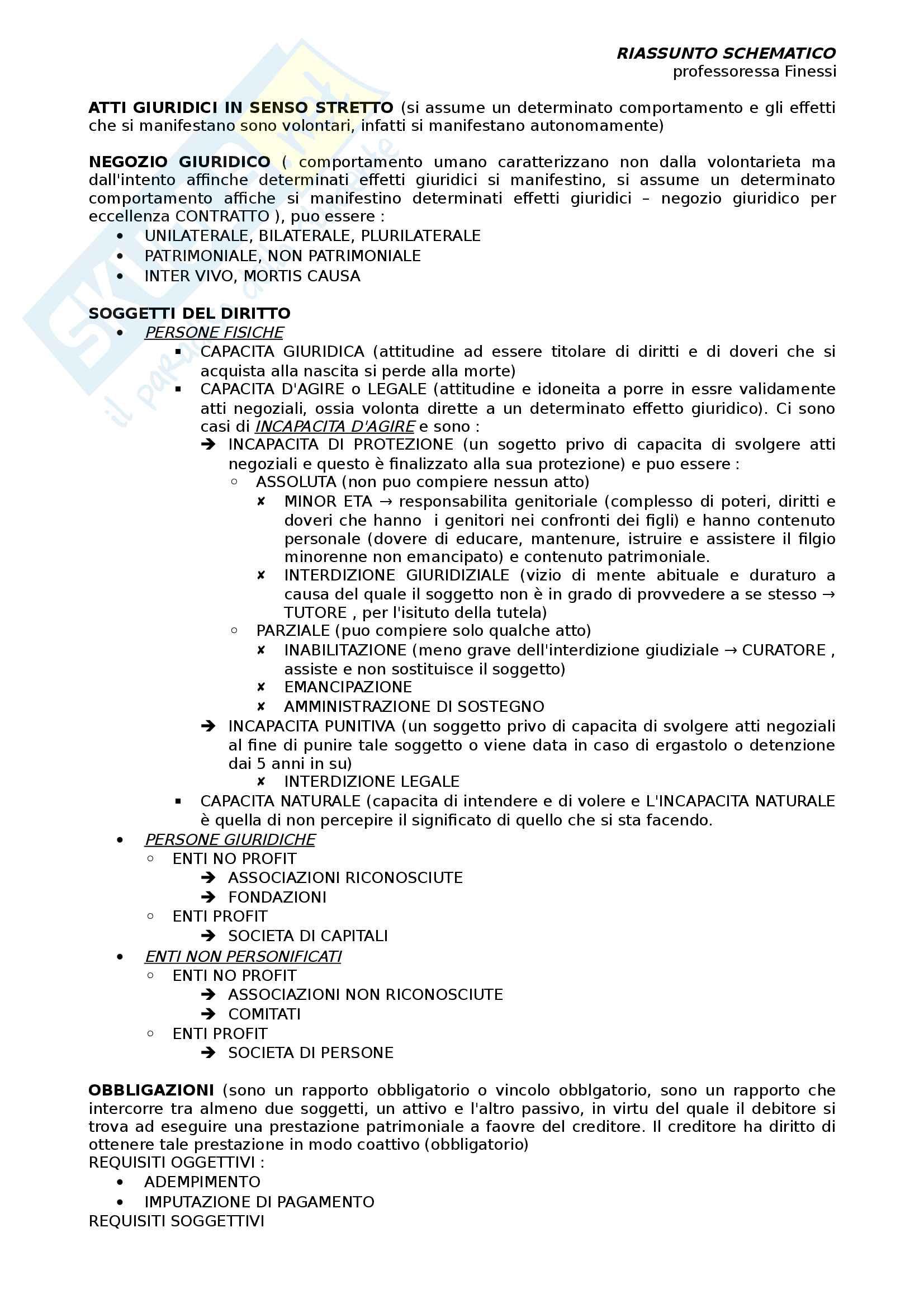 Schema riassuntivo Diritto privato(prof Finessi)