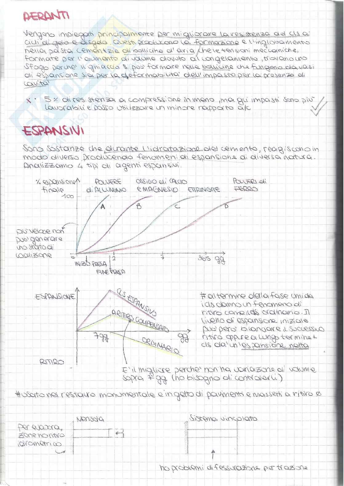 (2/2) Tecnologia dei materiali e chimica applicata: il calcestruzzo Pag. 16