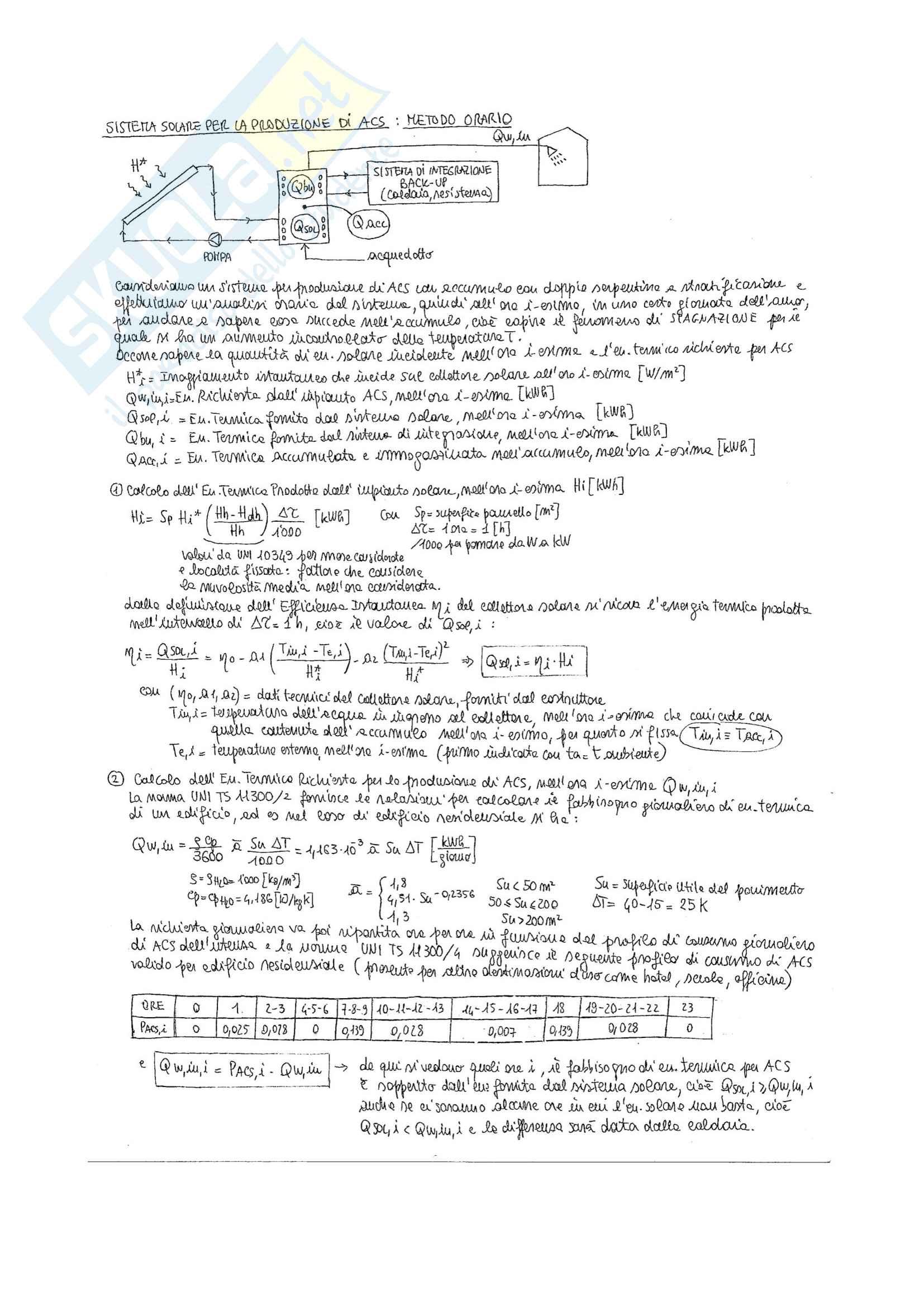 Riassunto esame Sistemi Solari e Geotermici Modulo 1, prof. Morini, libri consigliati Dispense del corso redatte dal Docente, Duffie & Beckman, L'energia solare nelle applicazioni termiche, Liguori Editore (1974) Pag. 31