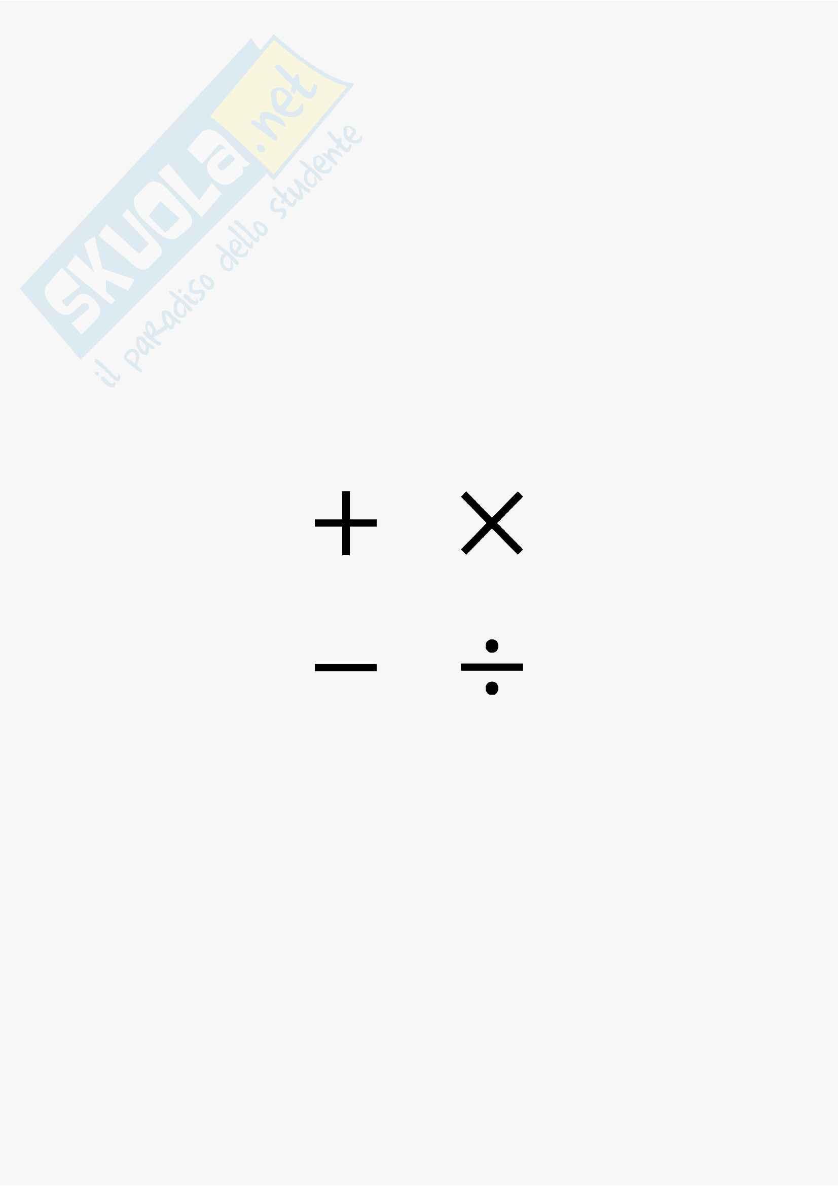 Formulario Analisi 1 e 2