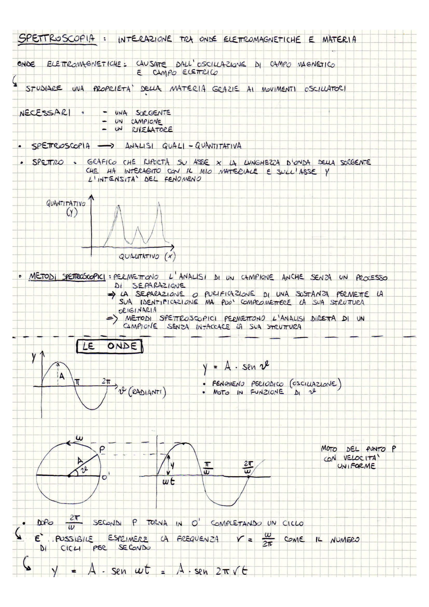 Chimica fisica - spettroscopia