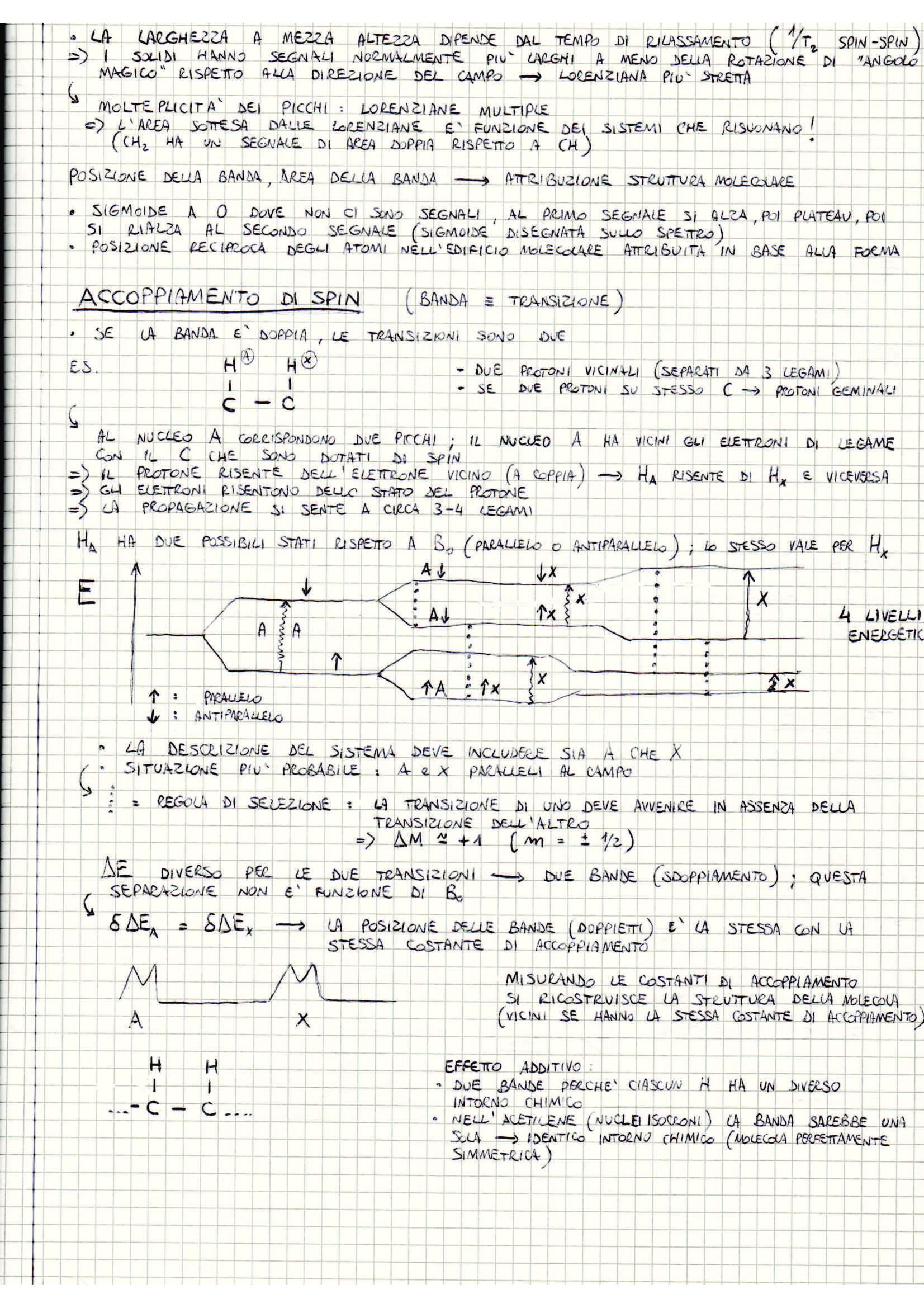Chimica fisica - spettroscopia Pag. 21