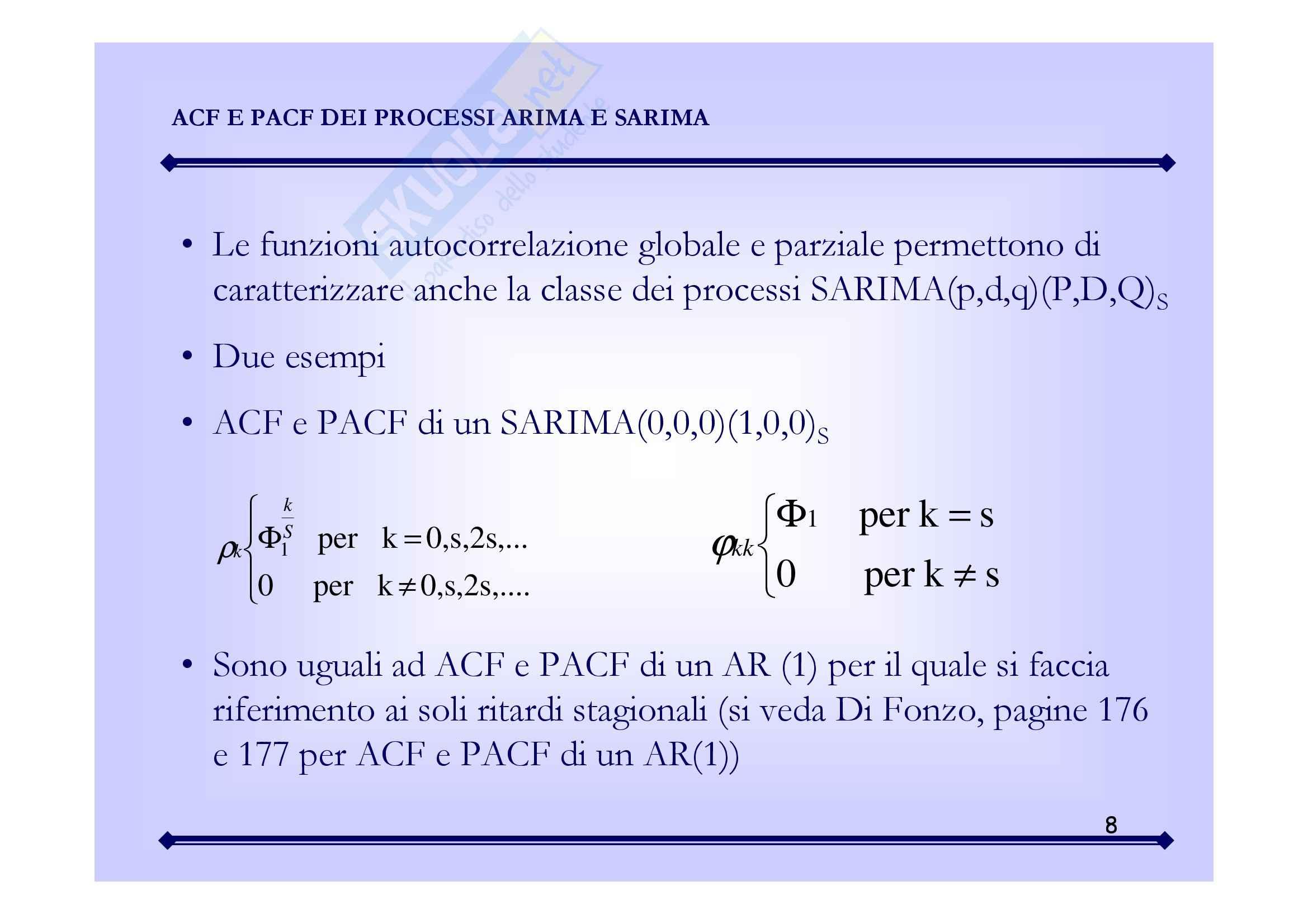 Statistica economica - Analisi serie storiche Pag. 51