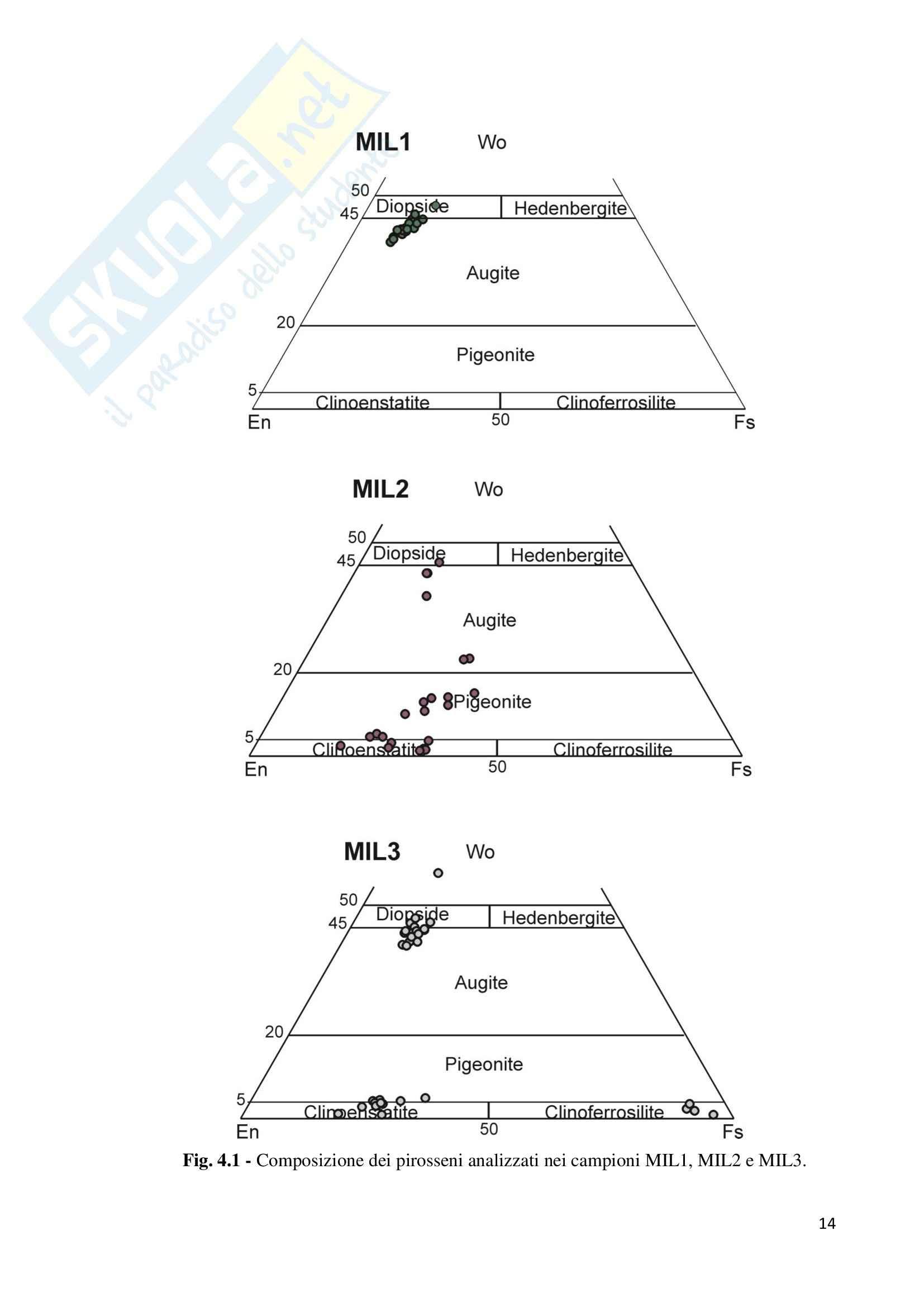 Tesi, Petrografia Pag. 16