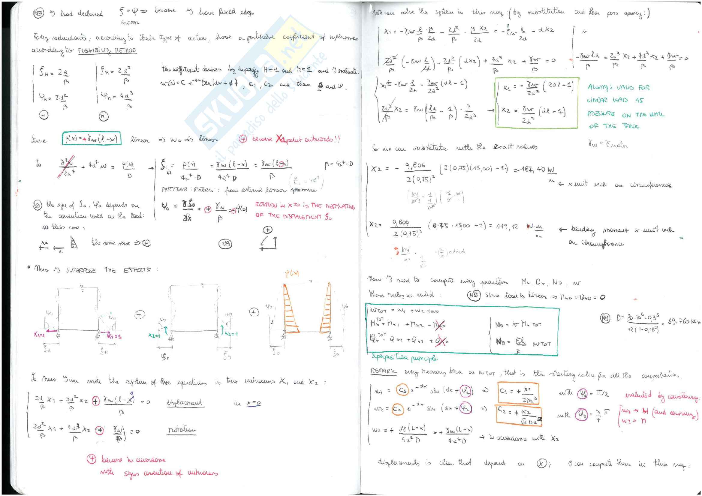 Esercizi - Advanced Structural Design Pag. 2