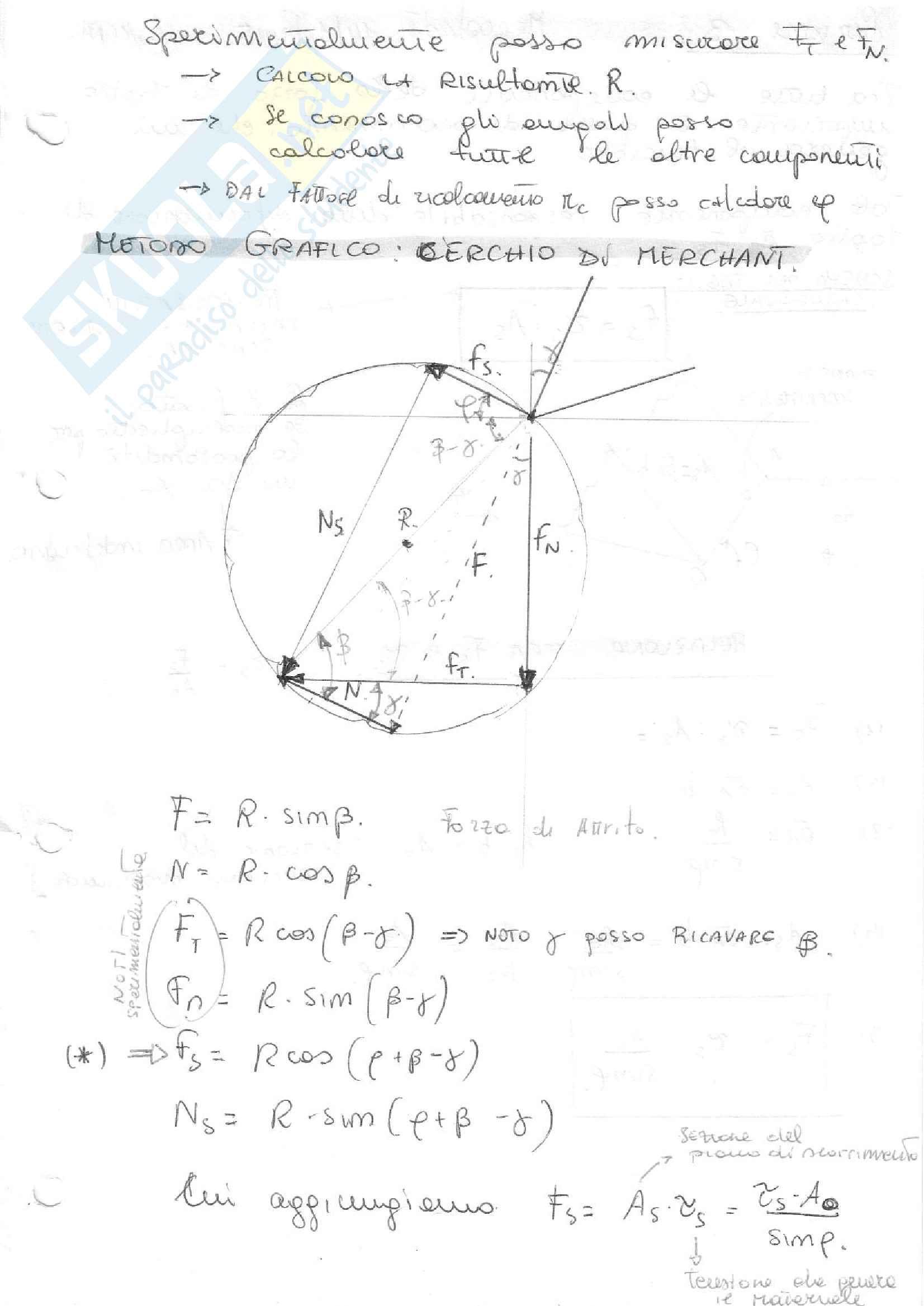 Tecnologia meccanica Pag. 36
