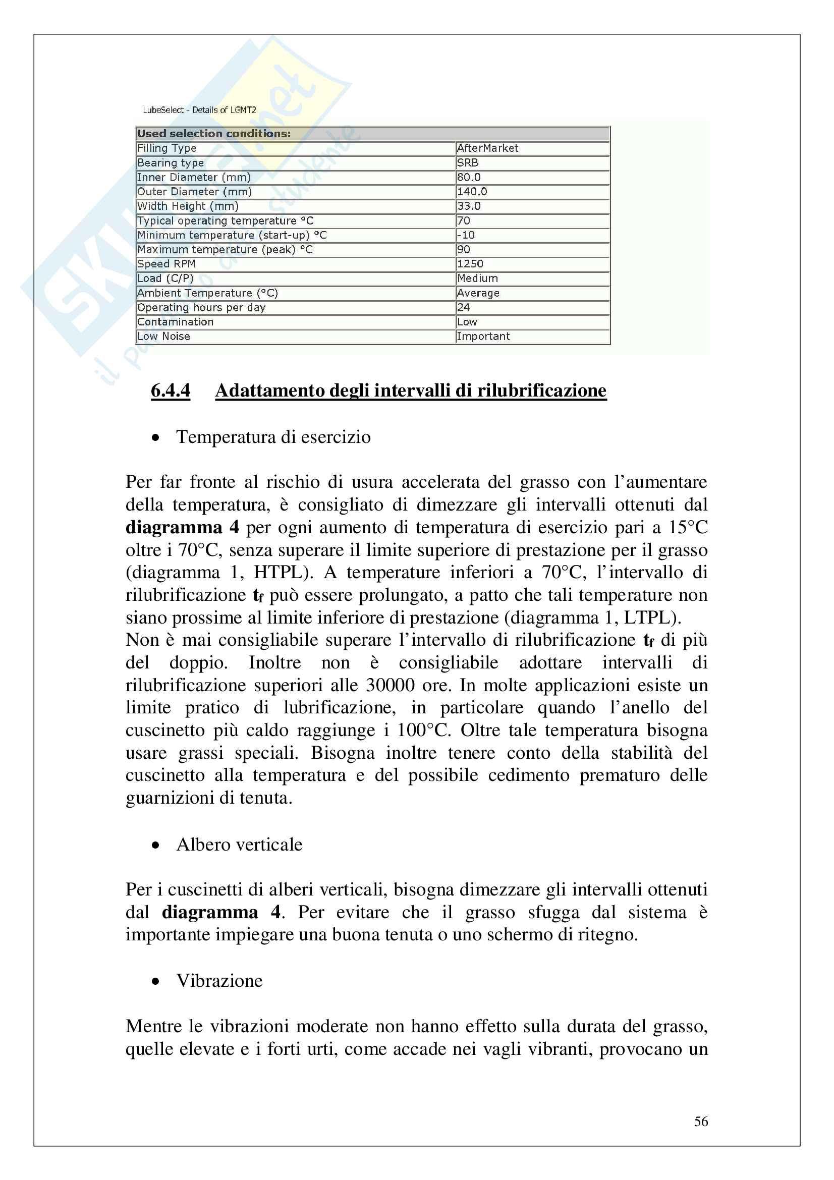 Scelta di cuscinetti per ventilatore centrifugo Pag. 56