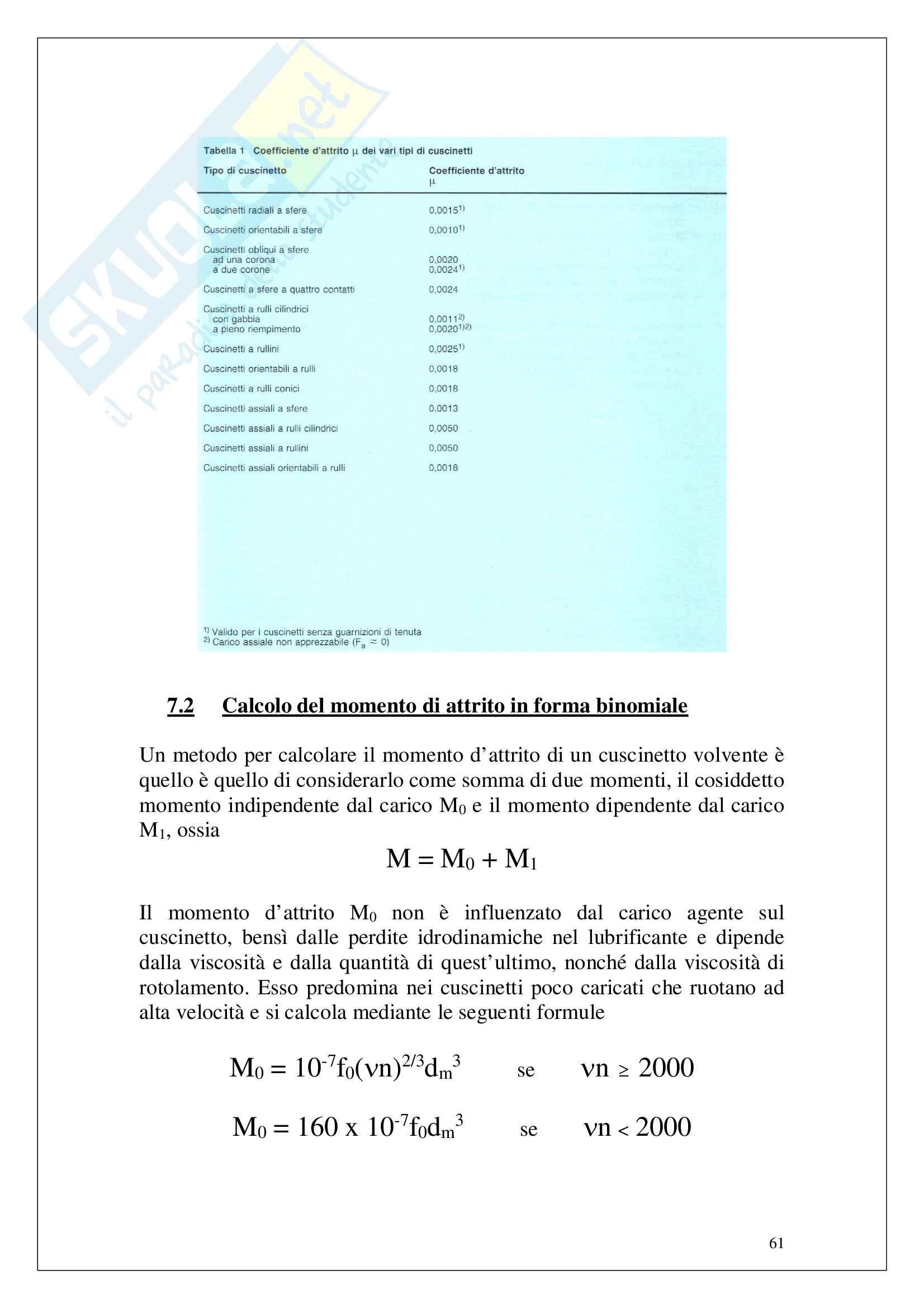 Scelta di cuscinetti per ventilatore centrifugo Pag. 61