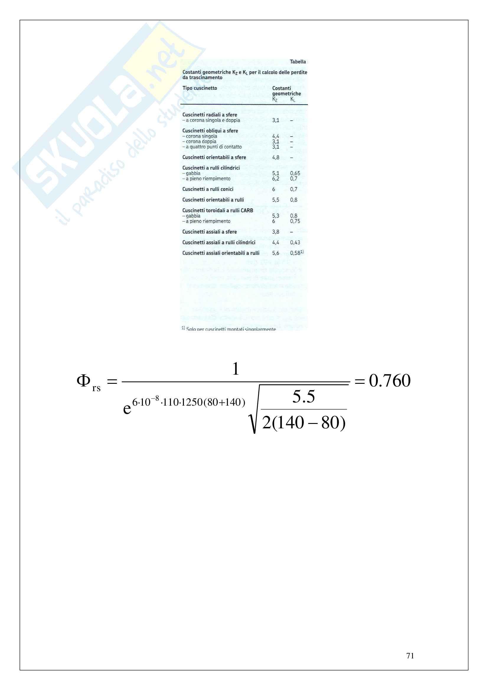 Scelta di cuscinetti per ventilatore centrifugo Pag. 71