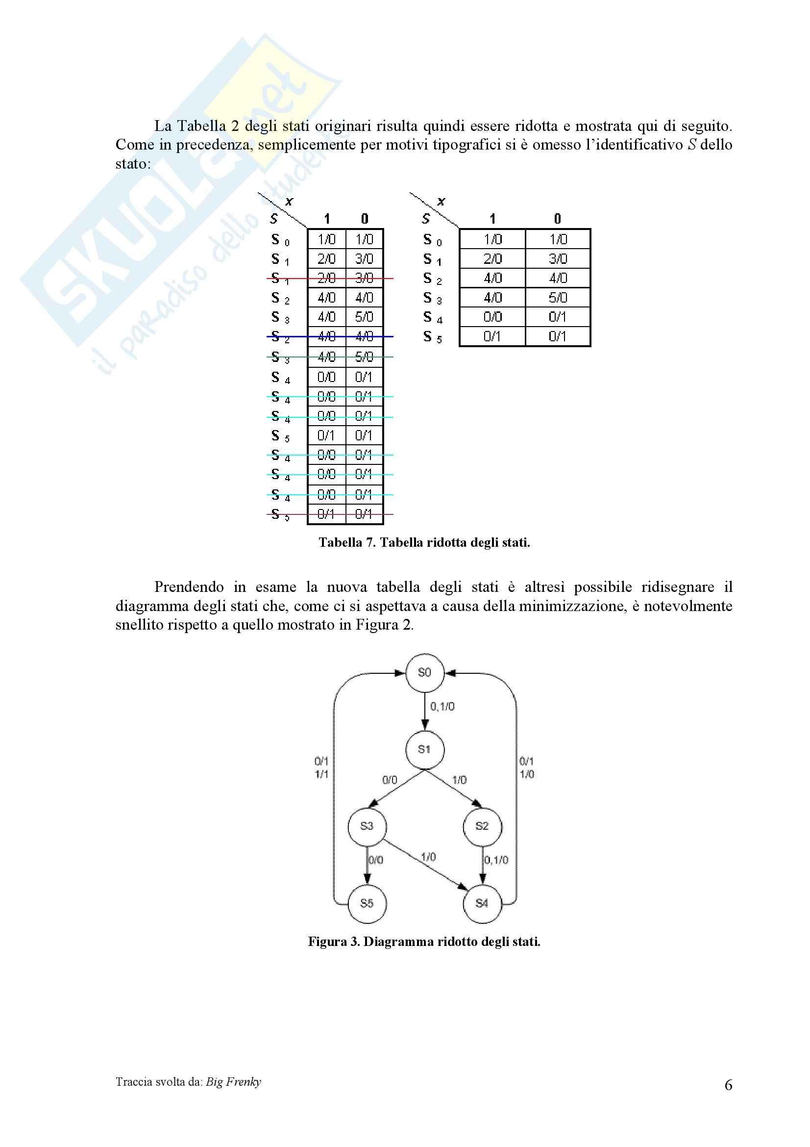 Reti Logiche - riconoscitore di codice 8-4-2-1 Pag. 6