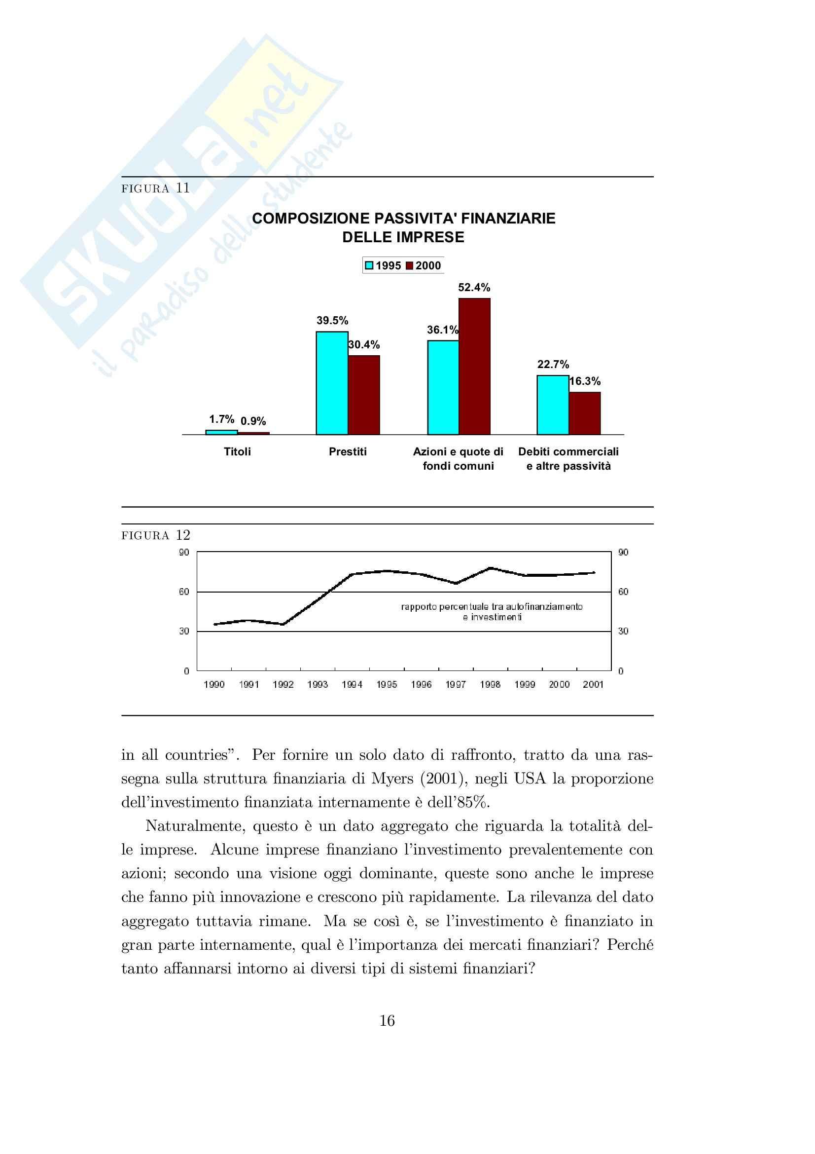 Economia finanziaria - la finanziarizzazione dell'economia italiana Pag. 16