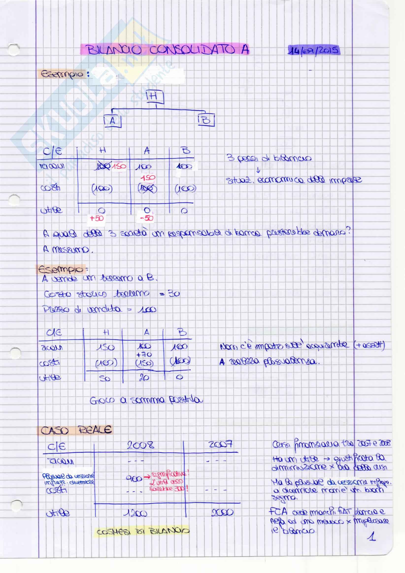 Bilancio consolidato (esercizi)