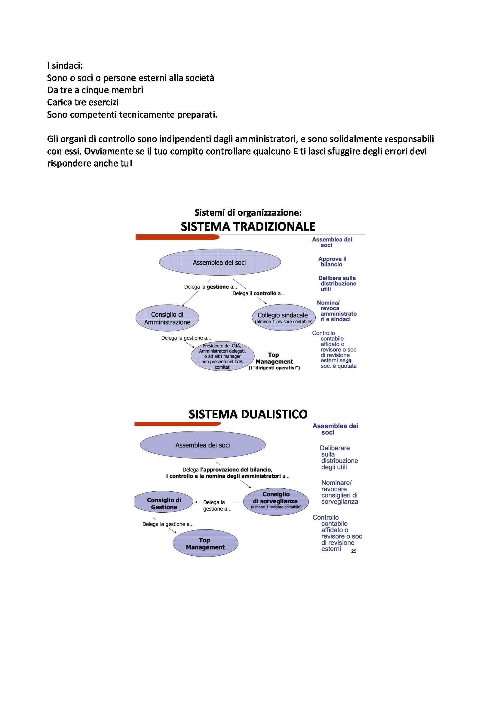 Economia e organizzazione aziendale - esercitazione Pag. 11