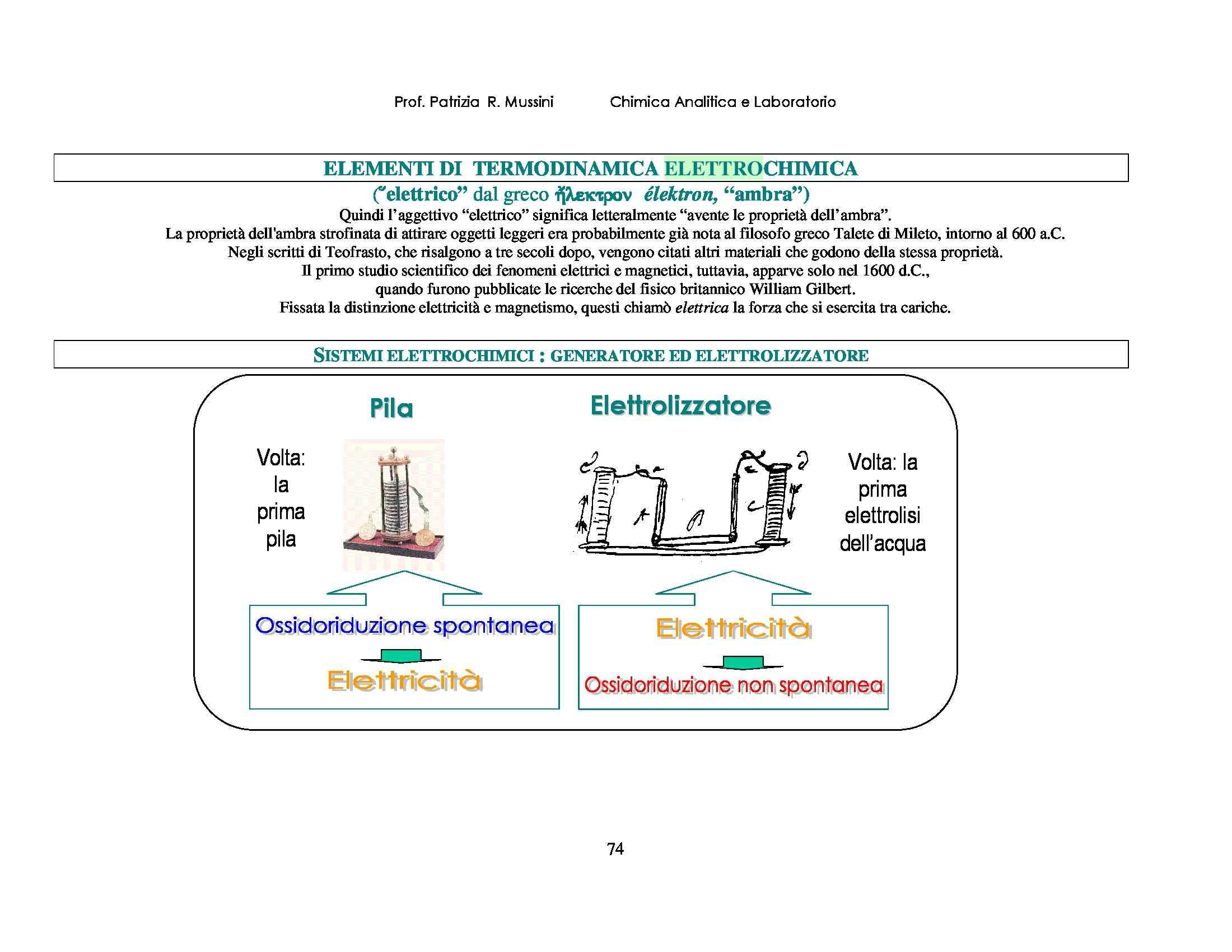 Elementi di termodinamica chimica