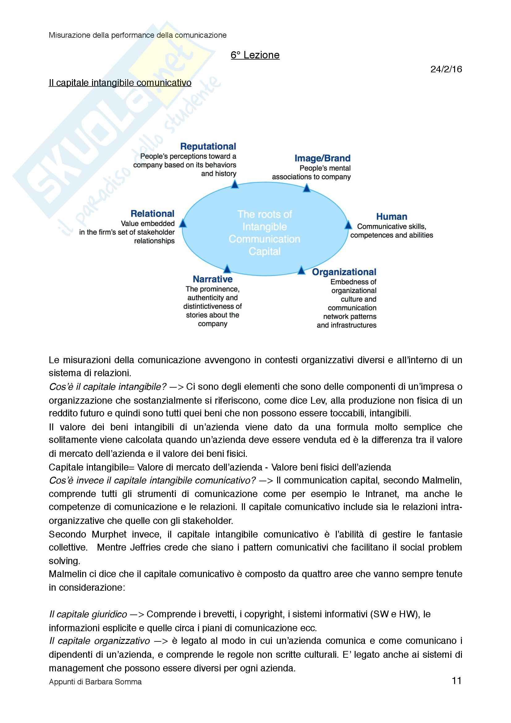Appunti Misurazione delle Performance della Comunicazione Pag. 11