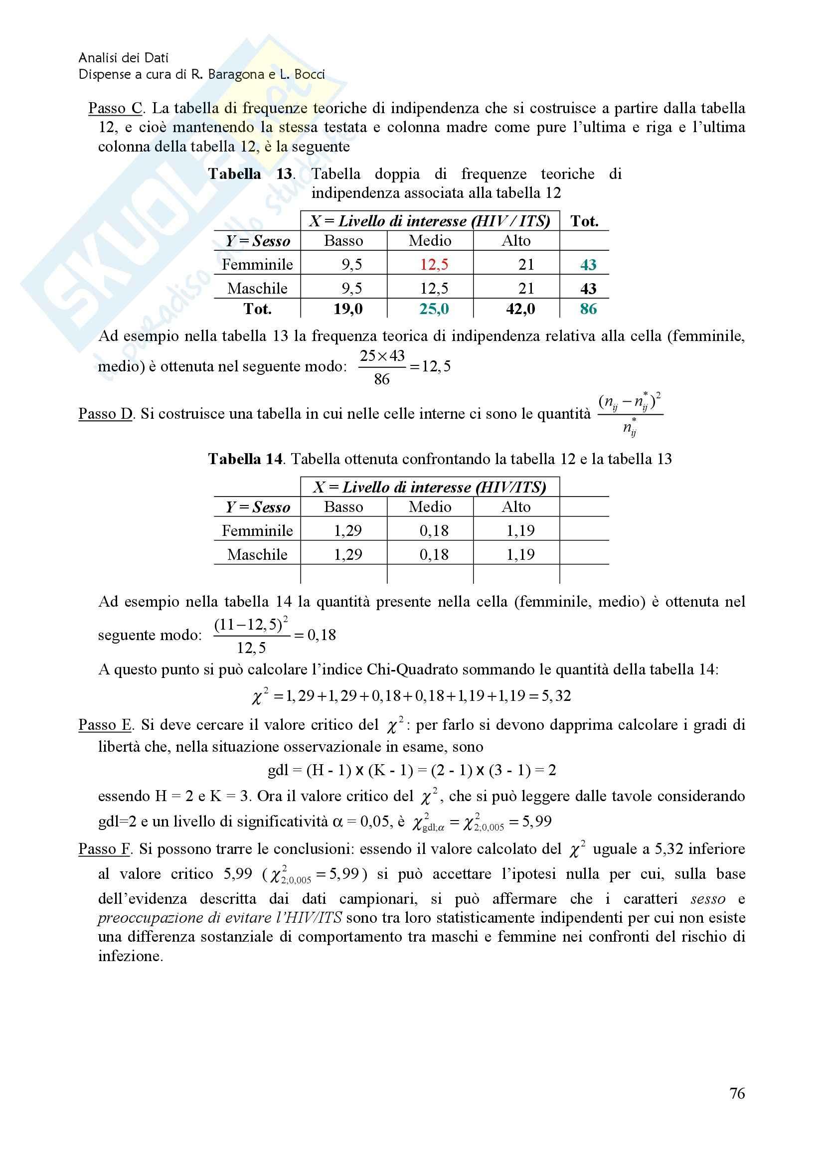 Analisi dei dati - nozioni generali Pag. 76