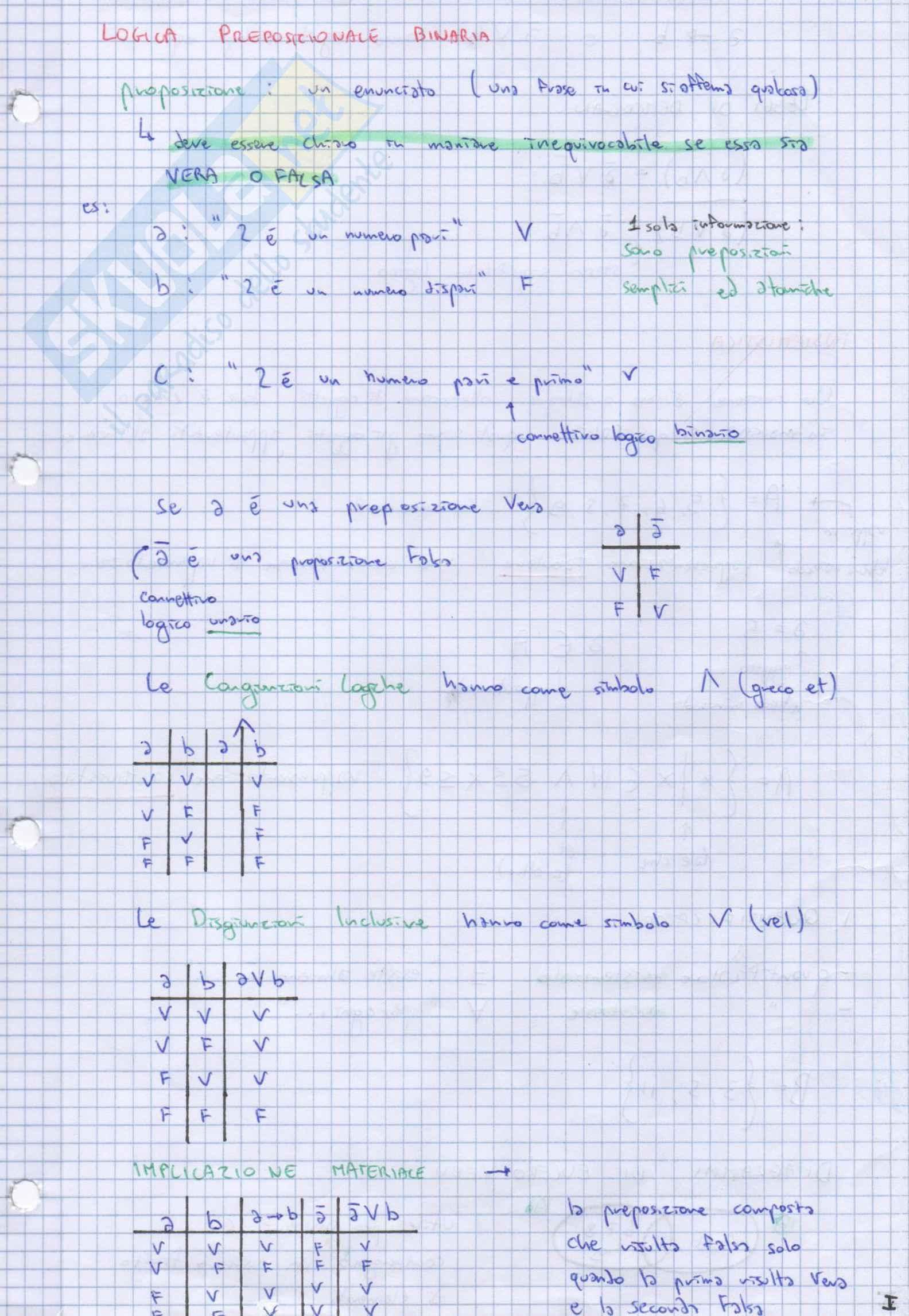 Matematica di Base per Ingegneria OFA [Teoria ed Esercizi Svolti]