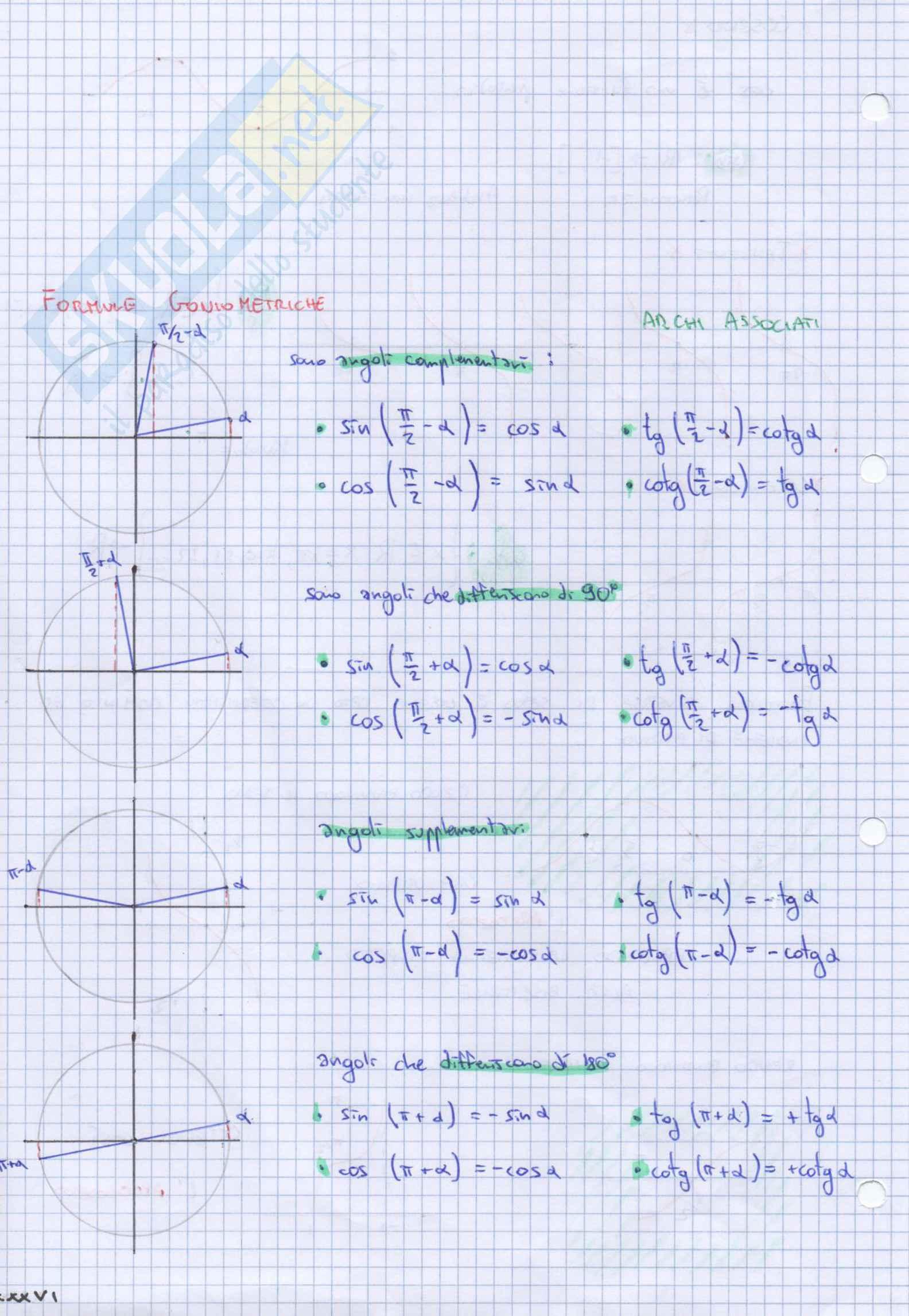 Matematica di Base per Ingegneria OFA [Teoria ed Esercizi Svolti] Pag. 36