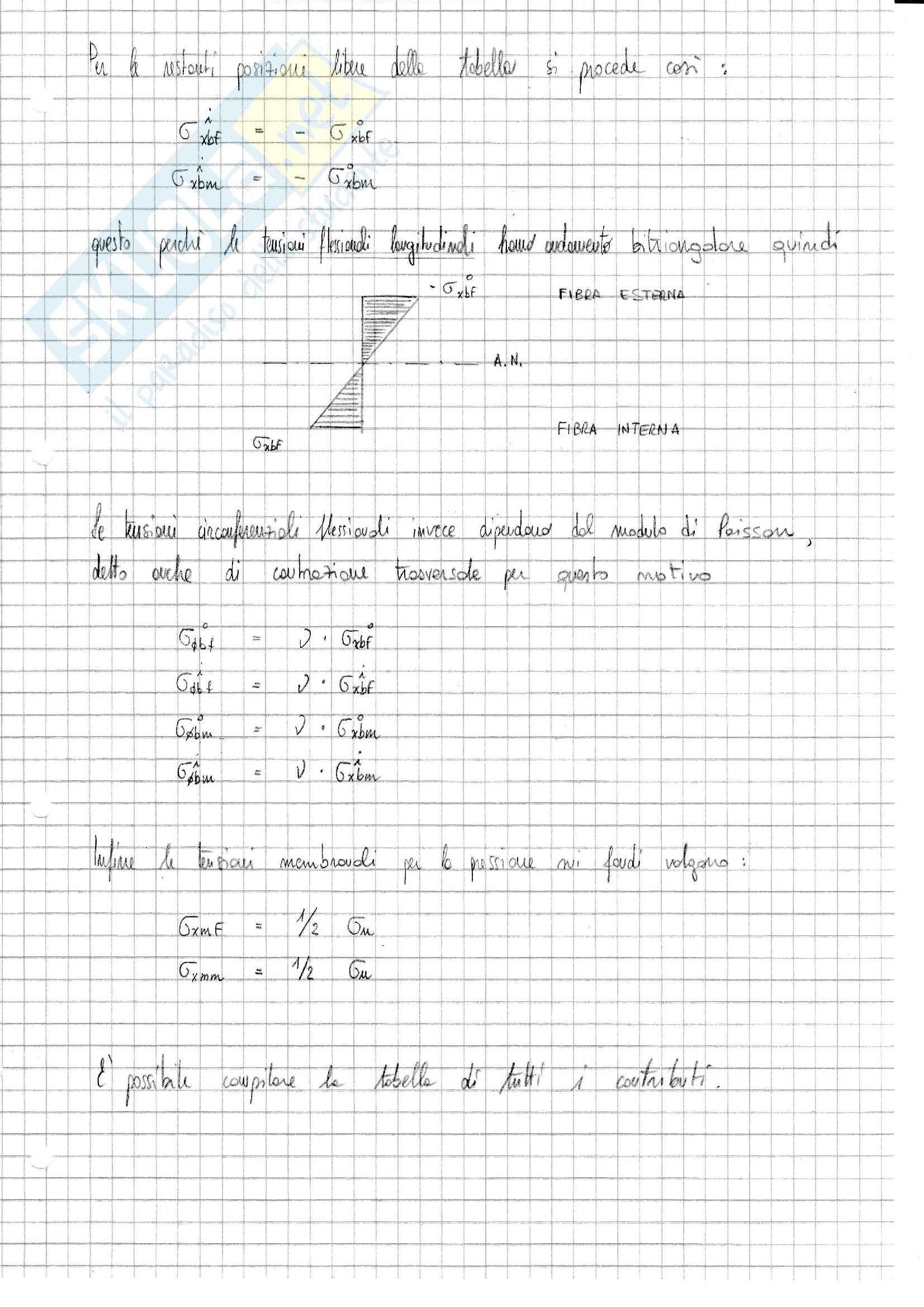 Navi Militari e Sommergibili - Esercitazioni Pag. 26