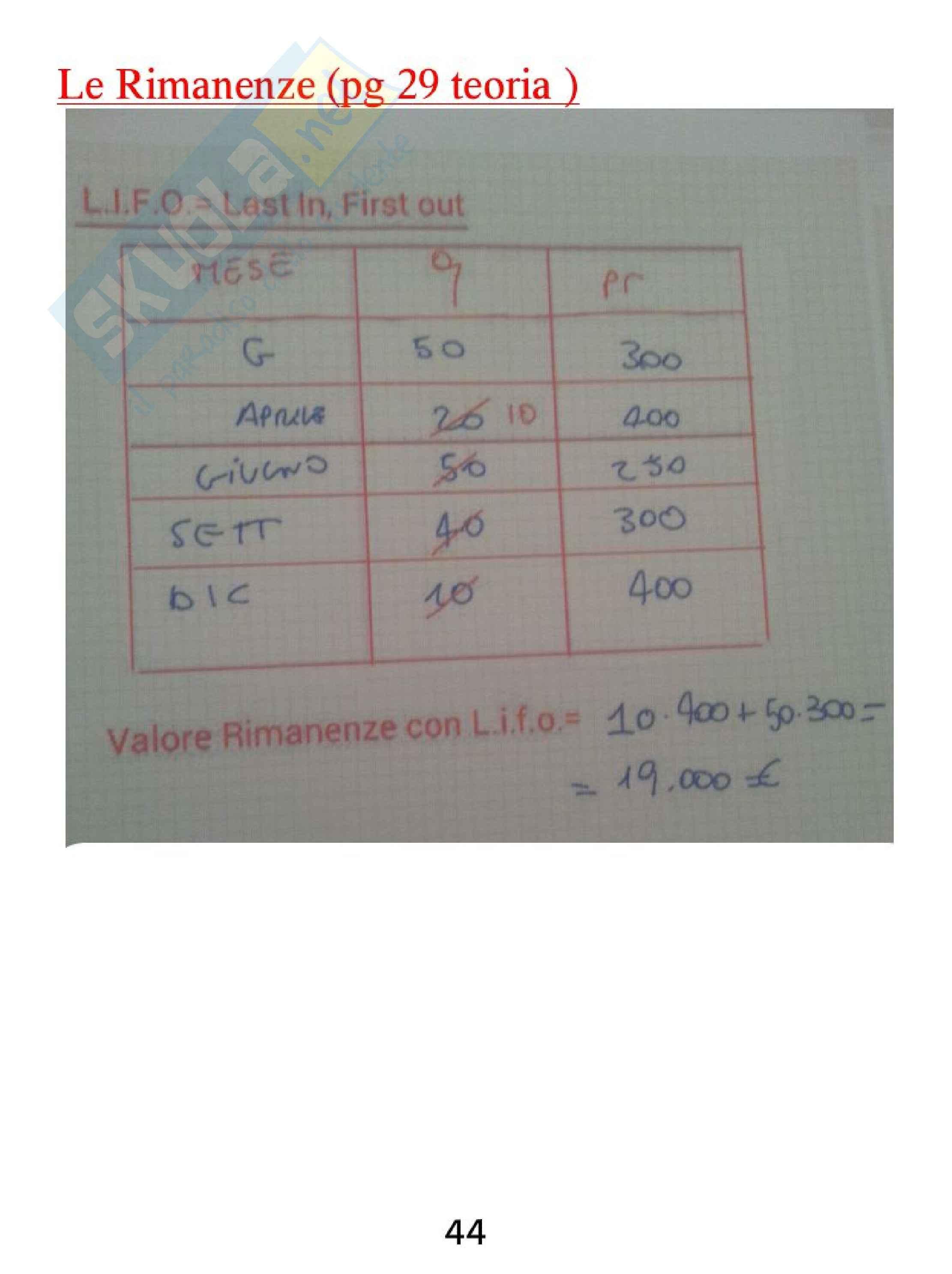 Bilancio - Appunti Pag. 46