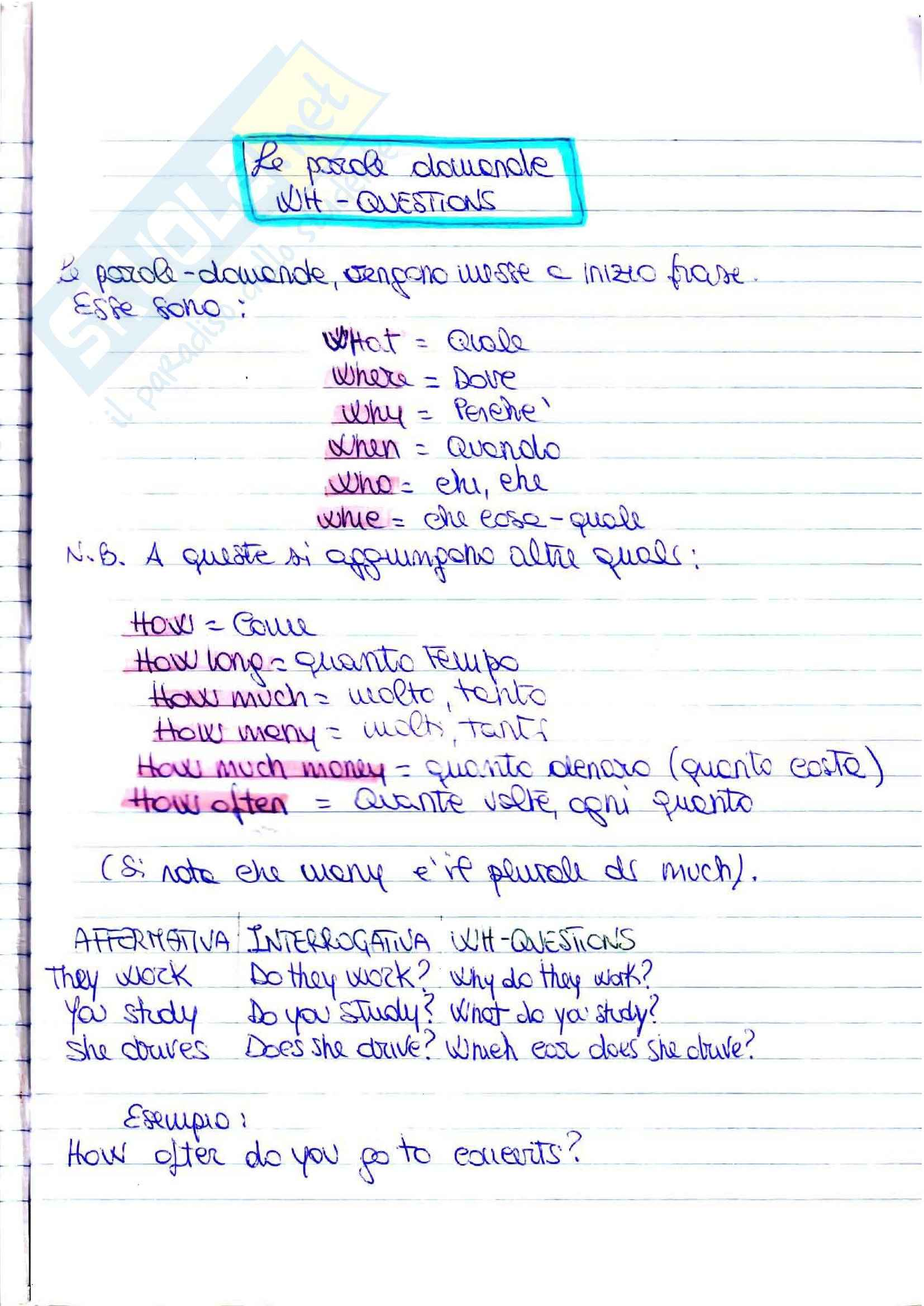 Inglese – regole