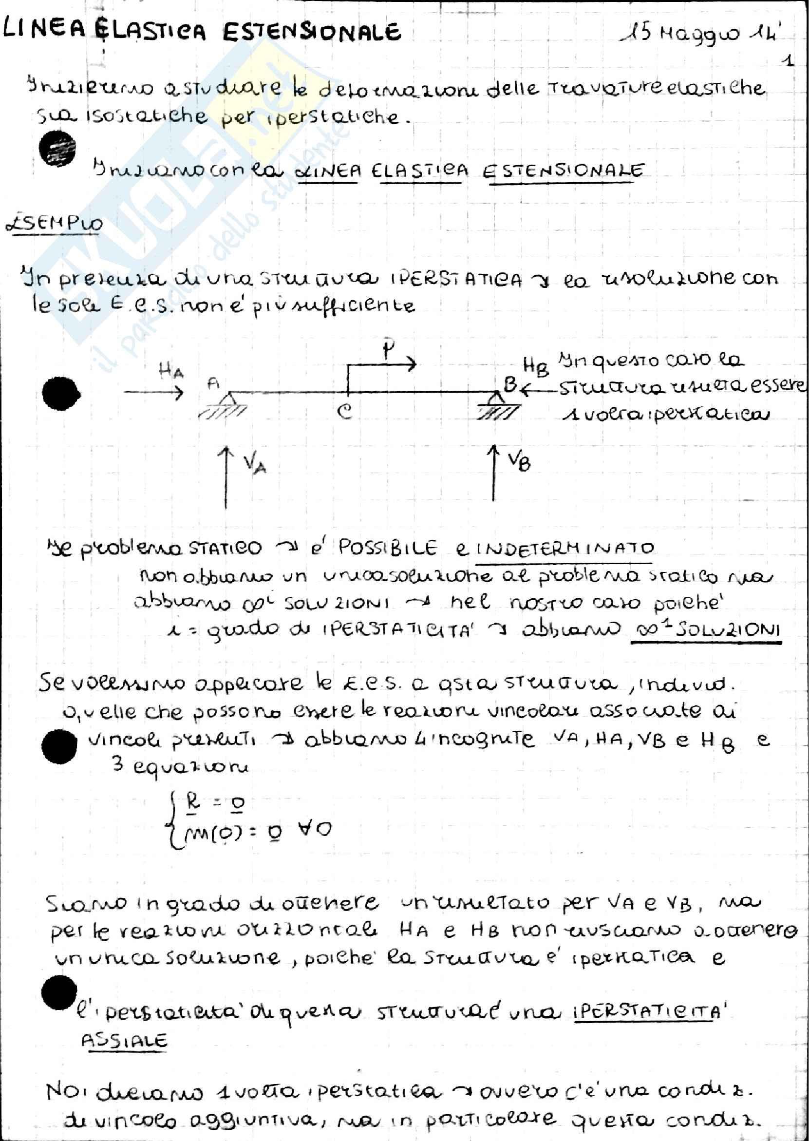 Linea elastica, Scienza delle costruzioni